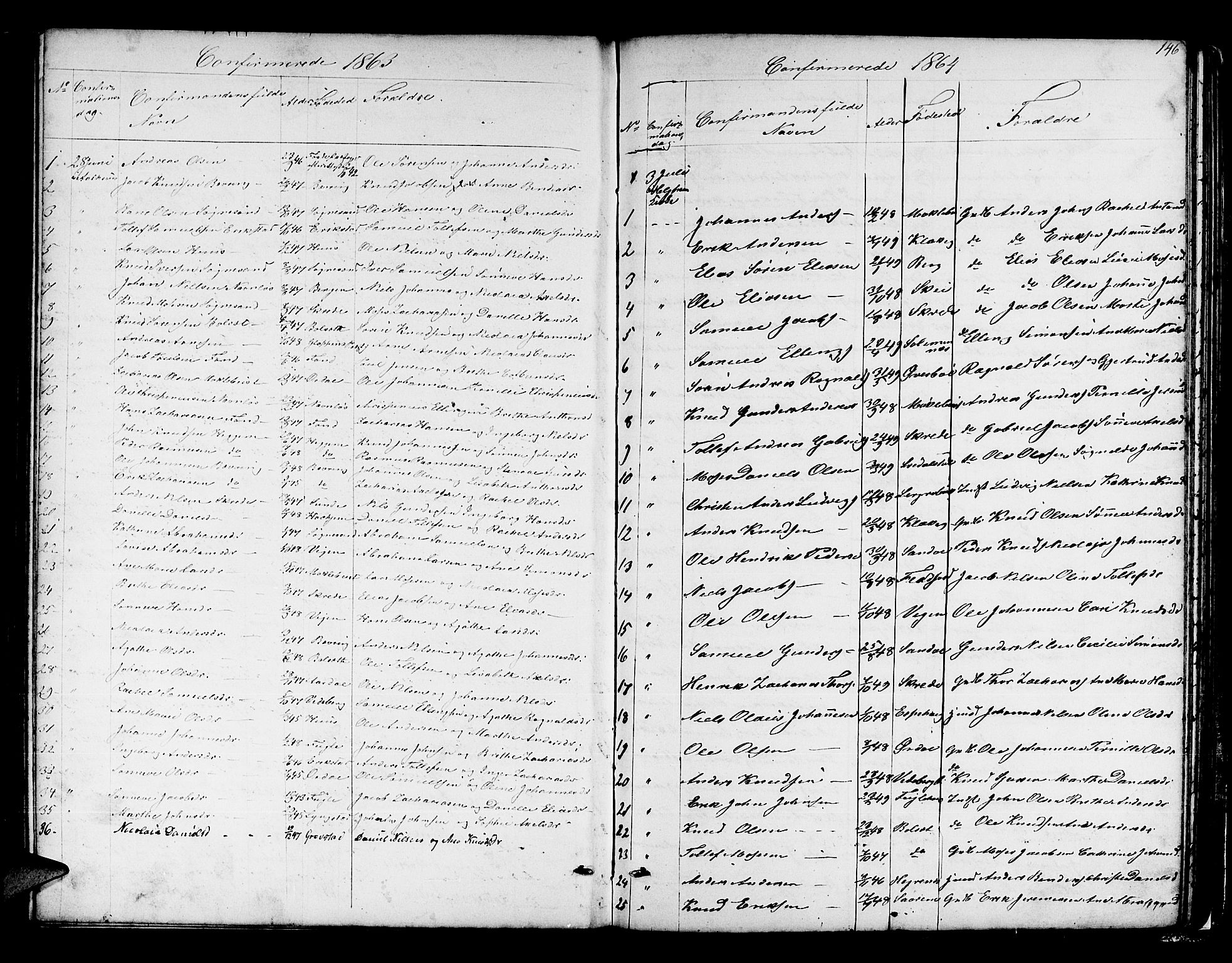 SAB, Jølster sokneprestembete, H/Hab/Habb/L0001: Parish register (copy) no. B 1, 1853-1887, p. 146