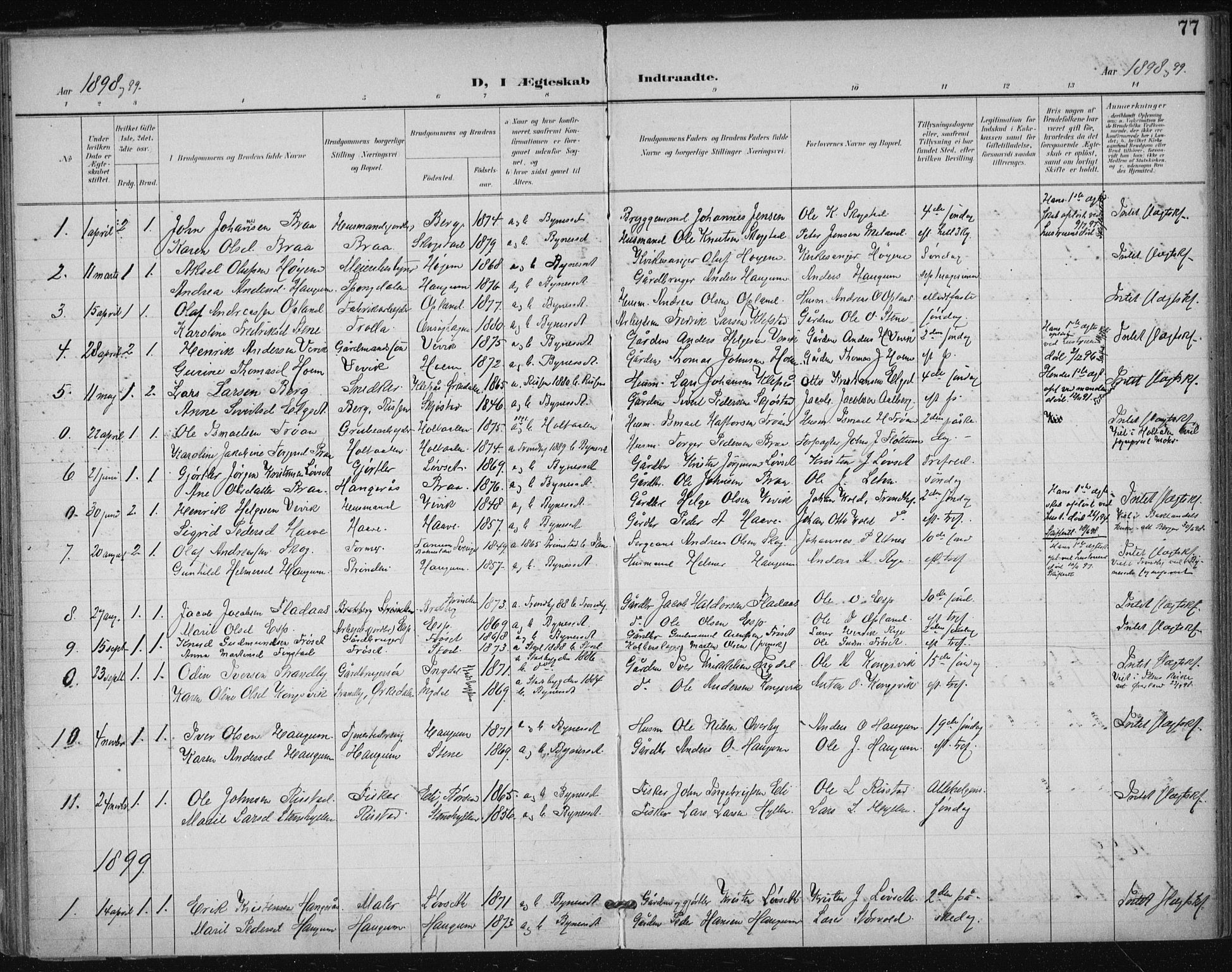 SAT, Ministerialprotokoller, klokkerbøker og fødselsregistre - Sør-Trøndelag, 612/L0380: Parish register (official) no. 612A12, 1898-1907, p. 77