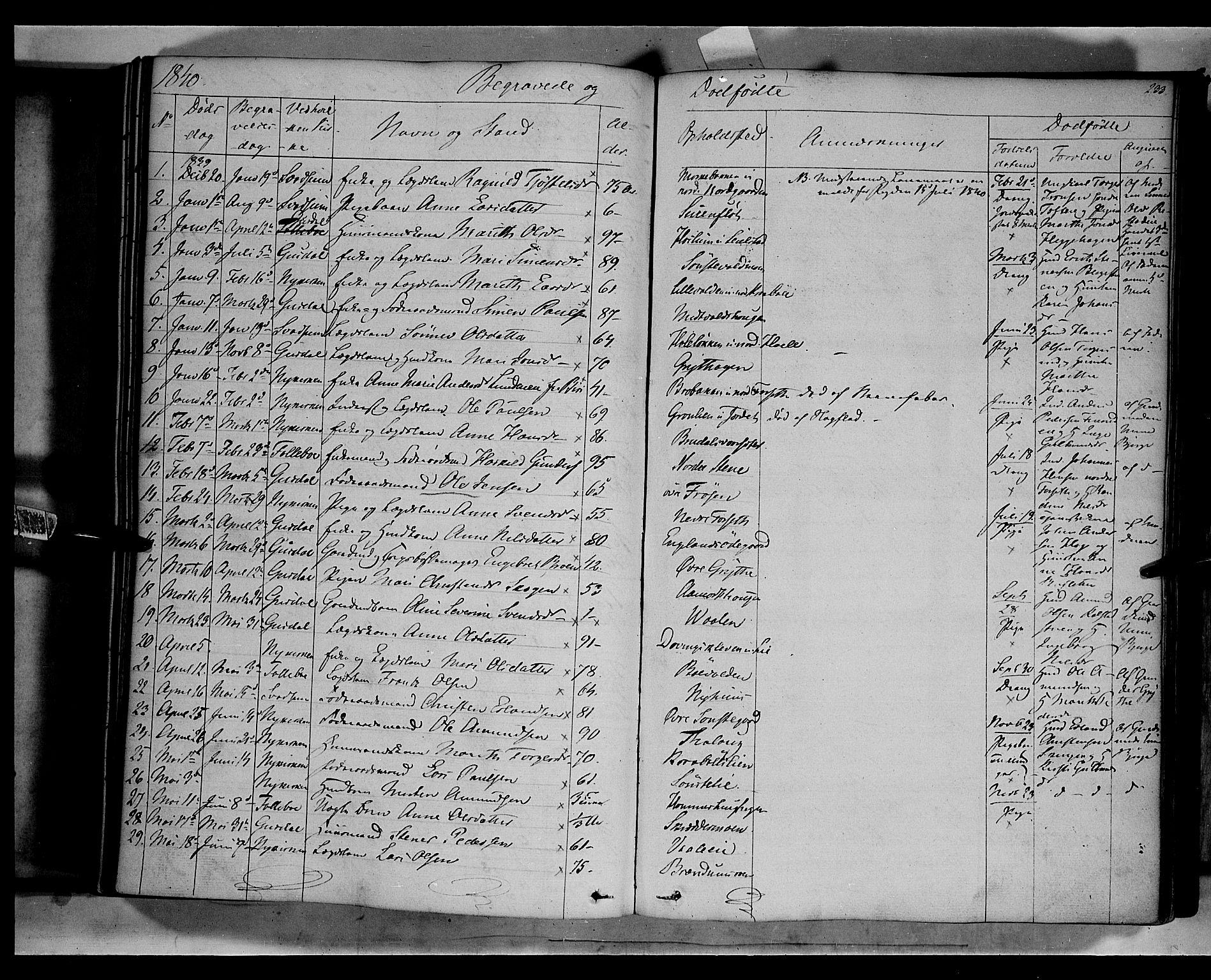 SAH, Gausdal prestekontor, Parish register (official) no. 7, 1840-1850, p. 233