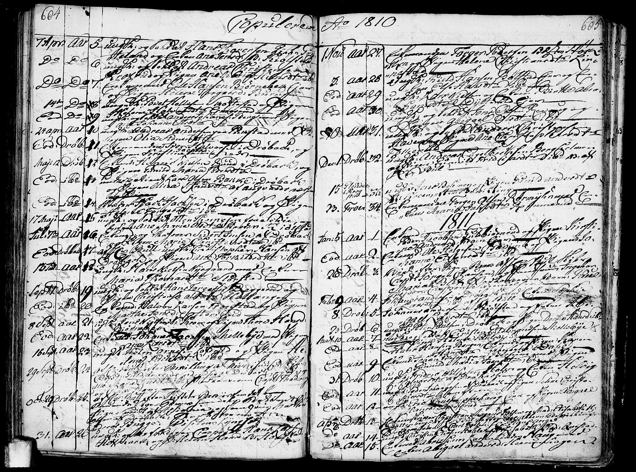 SAO, Ås prestekontor Kirkebøker, F/Fa/L0002: Parish register (official) no. I 2, 1778-1813, p. 604-605