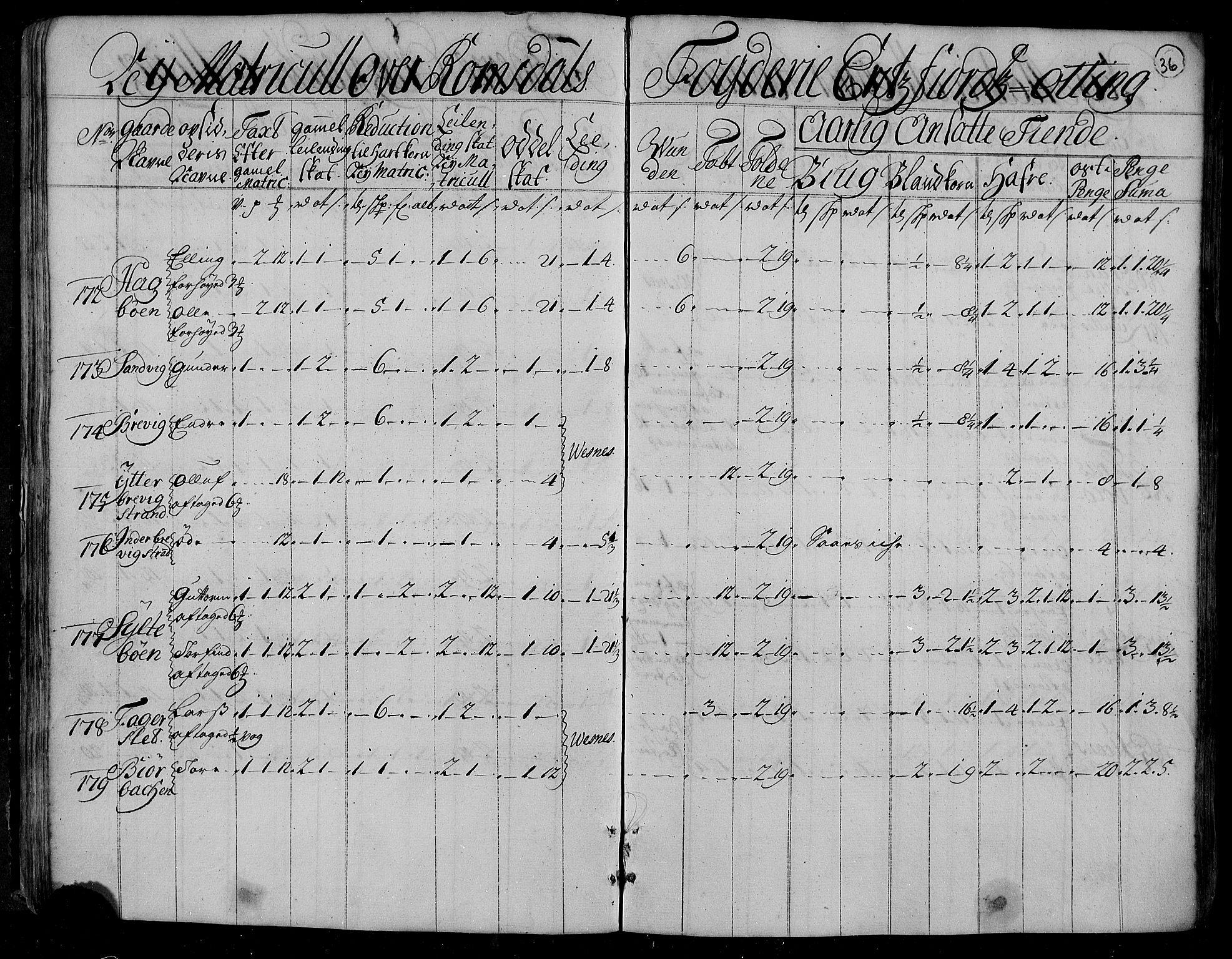 RA, Rentekammeret inntil 1814, Realistisk ordnet avdeling, N/Nb/Nbf/L0153: Romsdal matrikkelprotokoll, 1724, p. 37