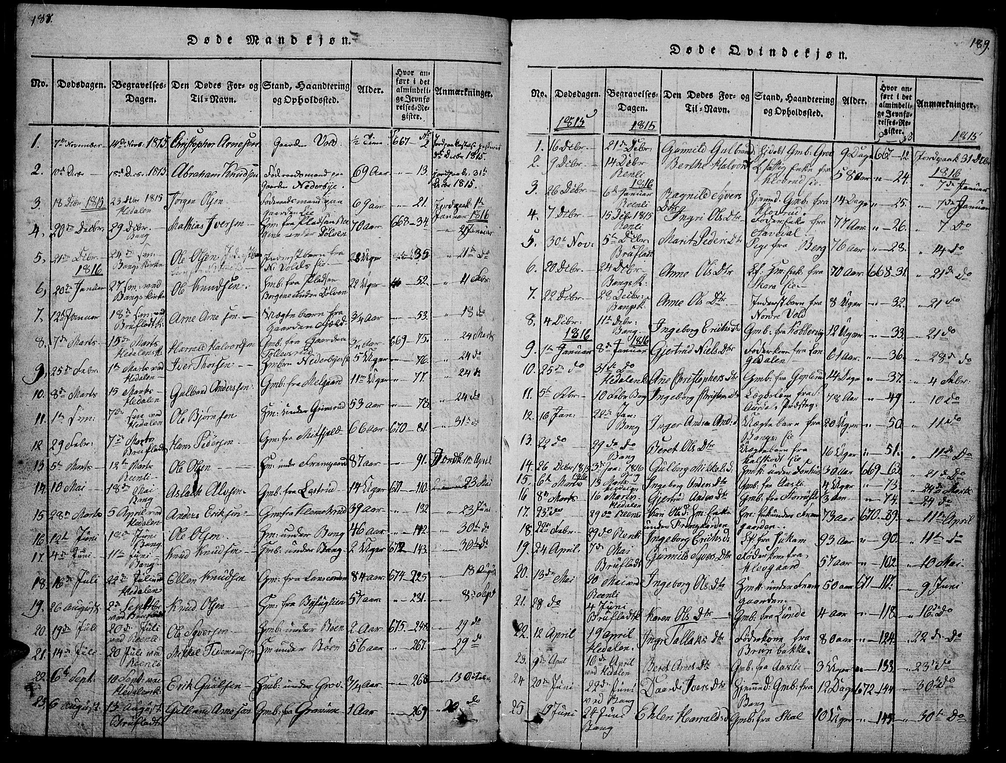 SAH, Sør-Aurdal prestekontor, Parish register (copy) no. 1, 1815-1826, p. 188-189