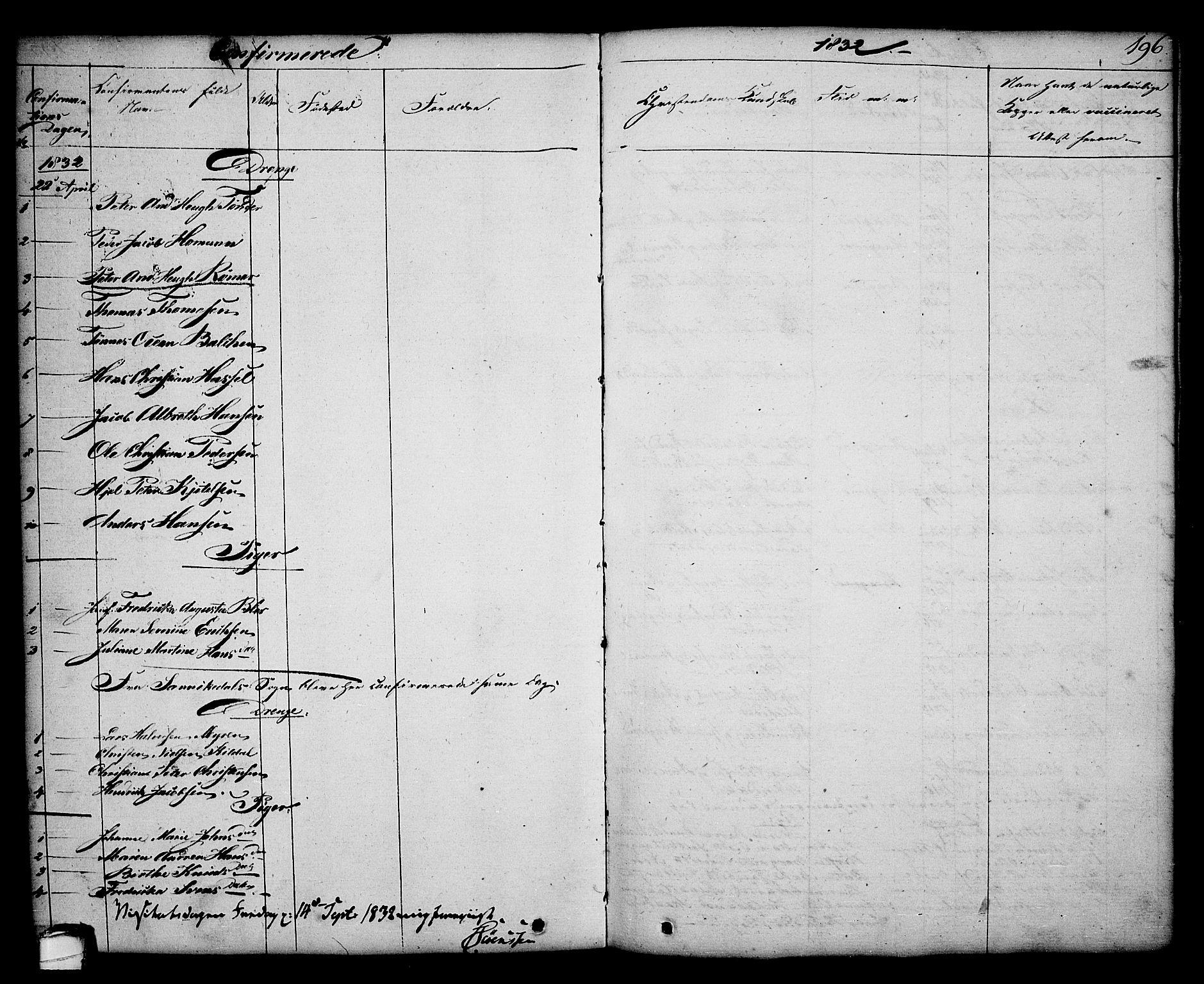 SAKO, Kragerø kirkebøker, G/Ga/L0003: Parish register (copy) no. 3, 1832-1852, p. 196