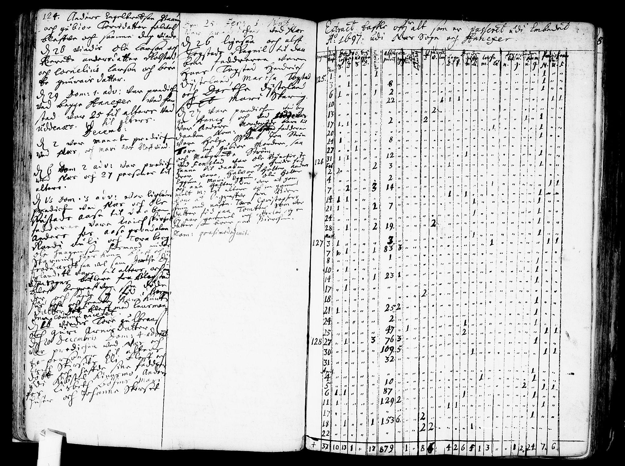 SAO, Nes prestekontor Kirkebøker, F/Fa/L0001: Parish register (official) no. I 1, 1689-1716, p. 124a-124b
