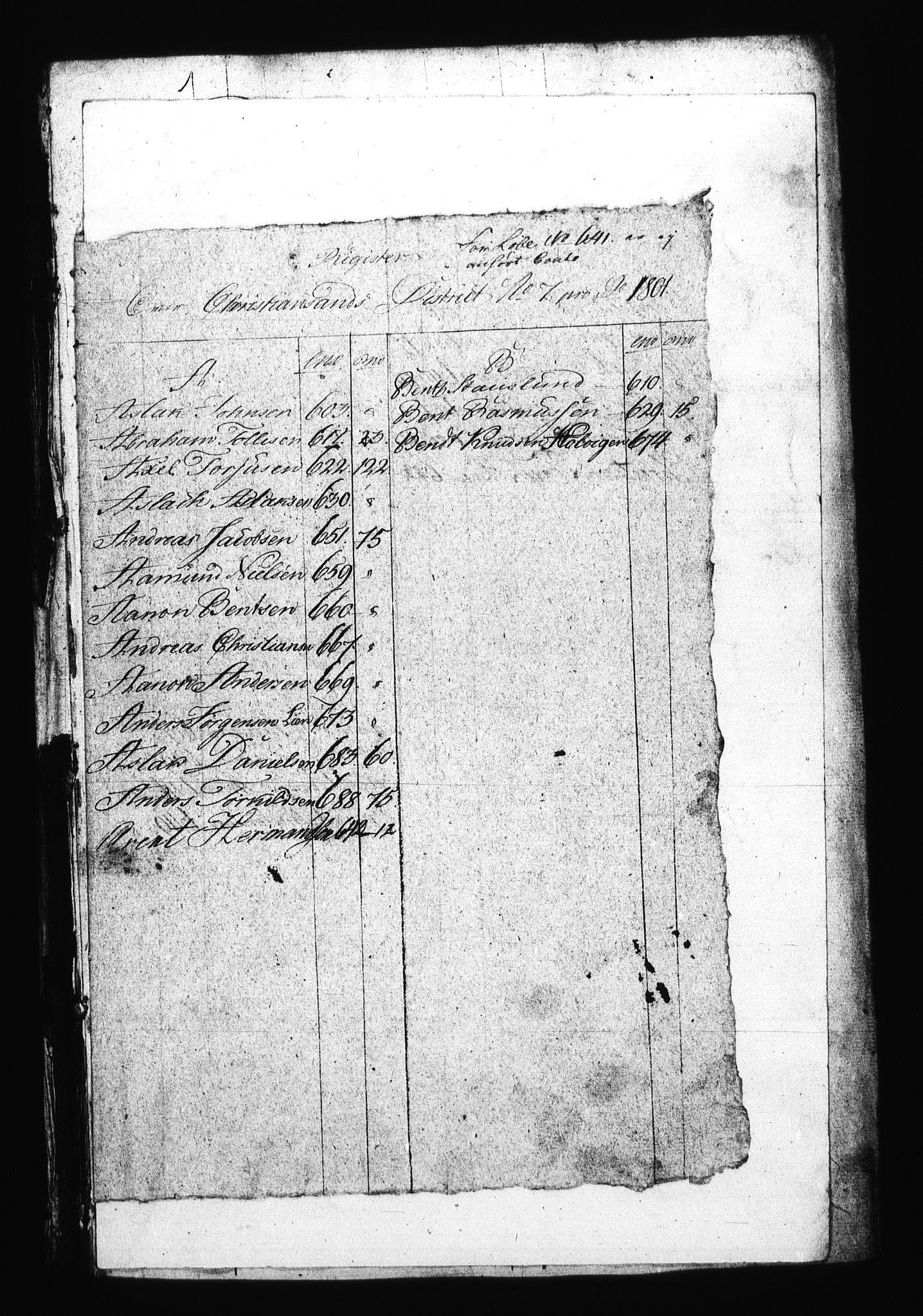 RA, Sjøetaten, F/L0048: Kristiansand distrikt, bind 7, 1801