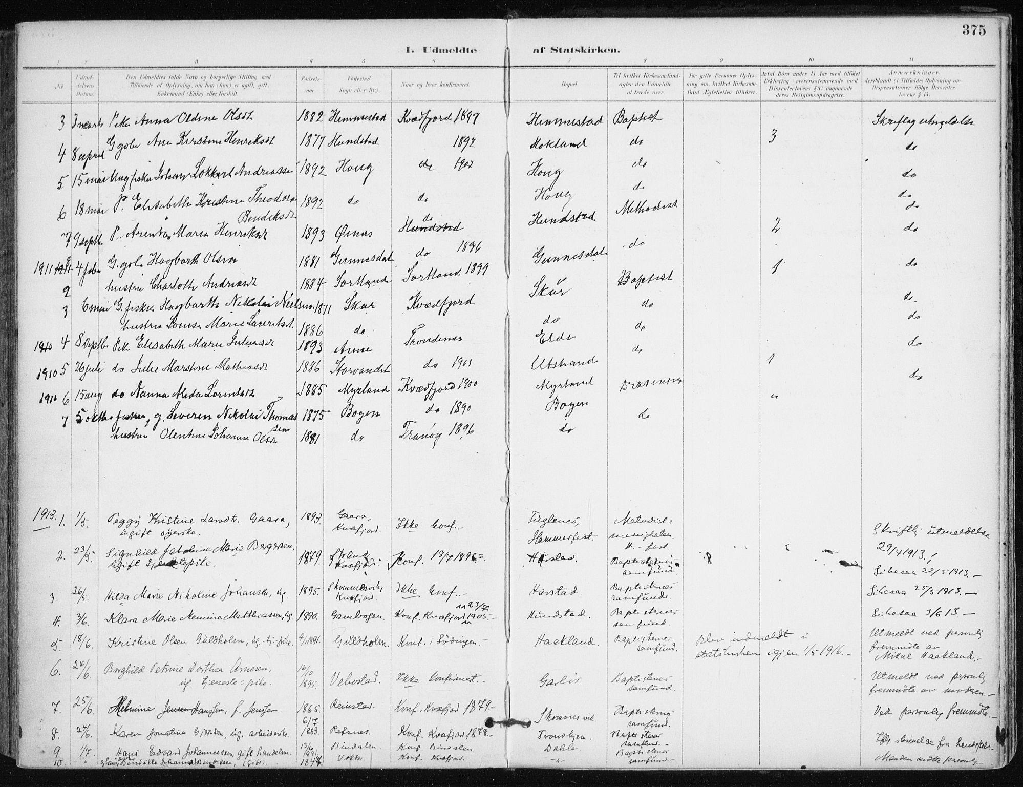 SATØ, Kvæfjord sokneprestkontor, G/Ga/Gaa/L0006kirke: Parish register (official) no. 6, 1895-1914, p. 375