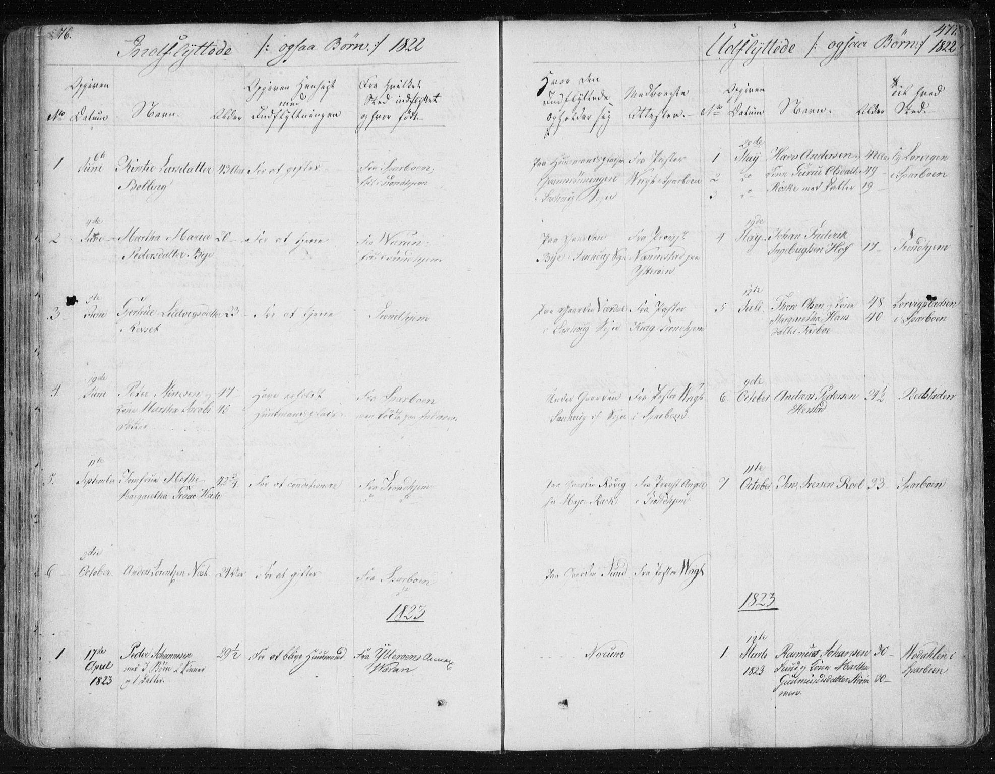 SAT, Ministerialprotokoller, klokkerbøker og fødselsregistre - Nord-Trøndelag, 730/L0276: Parish register (official) no. 730A05, 1822-1830, p. 476-477