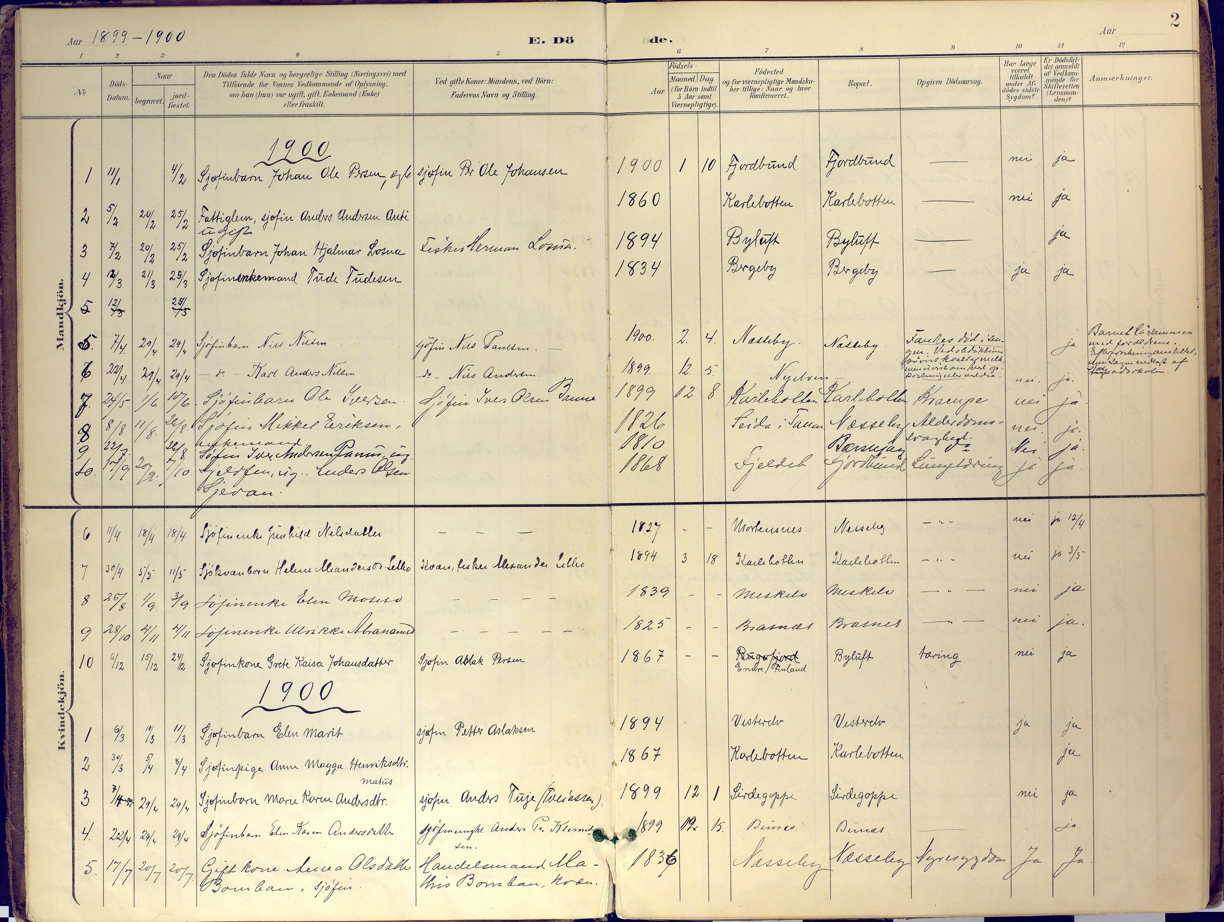 SATØ, Nesseby sokneprestkontor, H/Ha/L0007kirke: Parish register (official) no. 7, 1898-1921, p. 2