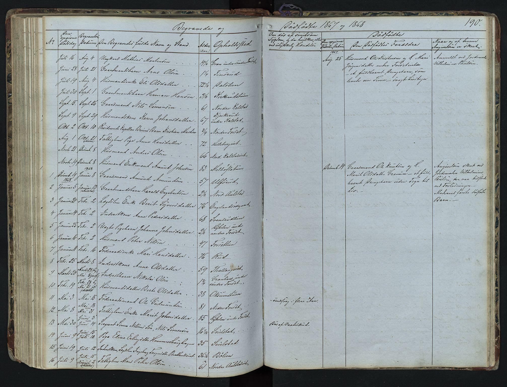 SAH, Vestre Gausdal prestekontor, Parish register (copy) no. 1, 1867-1895, p. 190