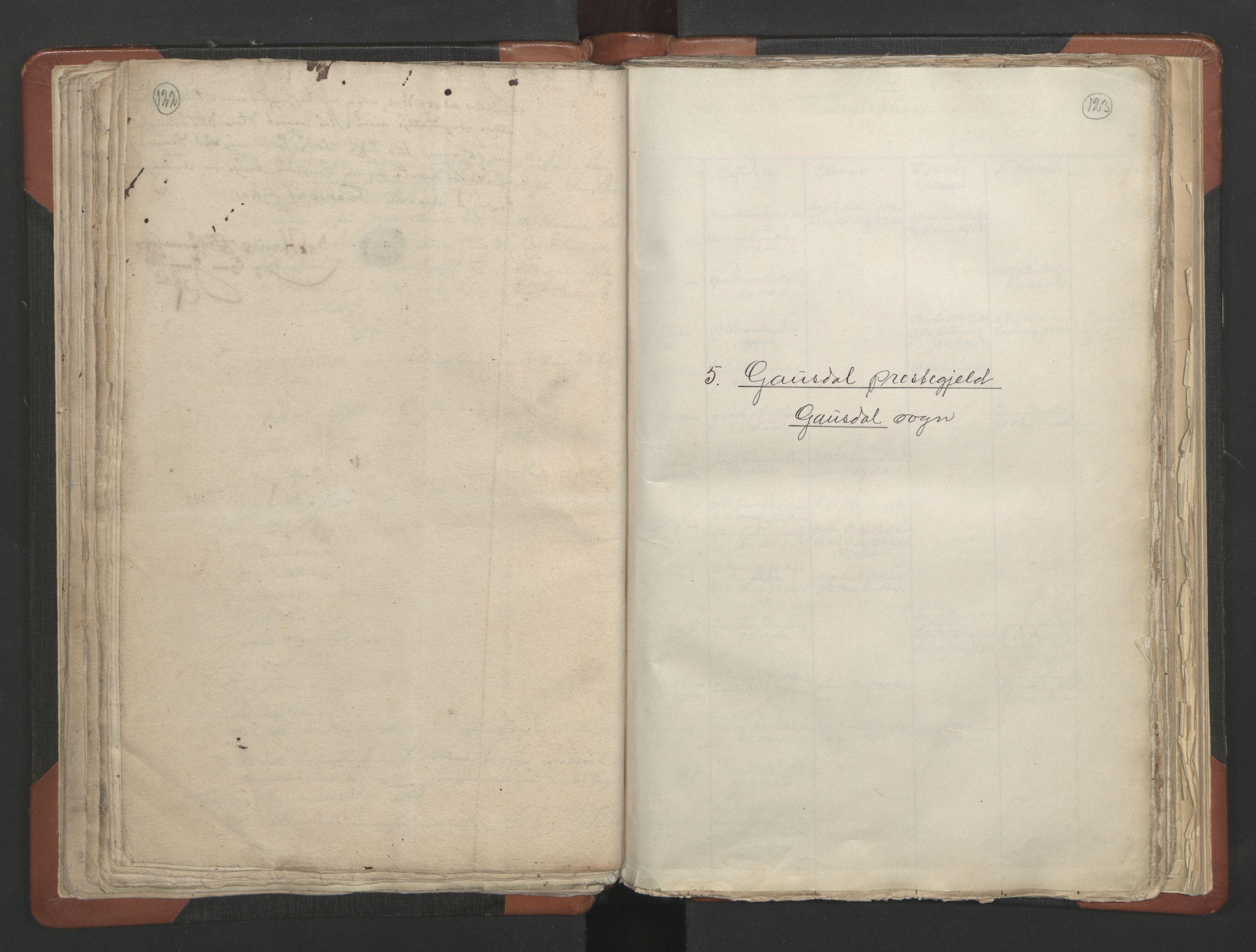 RA, Vicar's Census 1664-1666, no. 6: Gudbrandsdal deanery, 1664-1666, p. 122-123