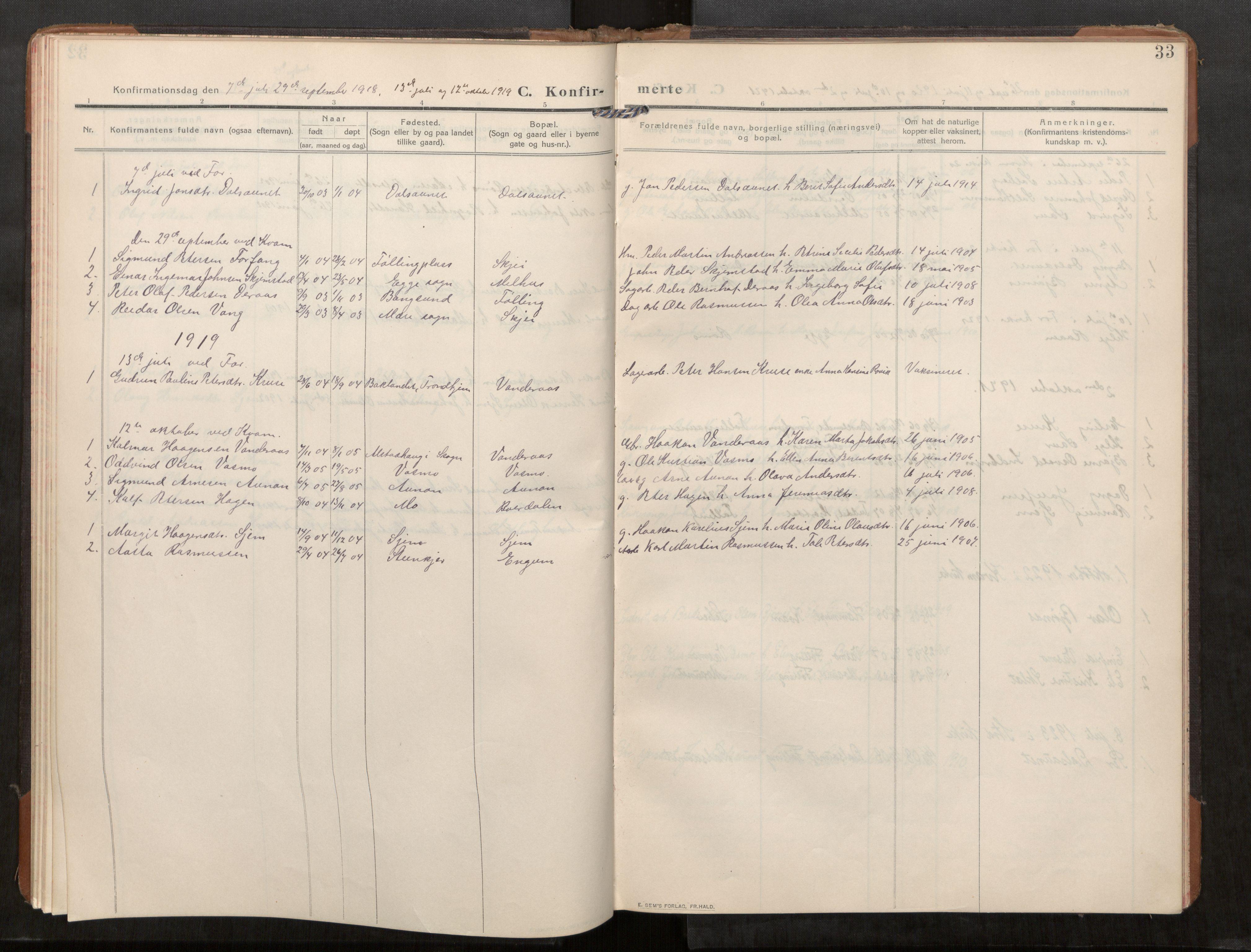 SAT, Stod sokneprestkontor, I/I1/I1a/L0003: Parish register (official) no. 3, 1909-1934, p. 33