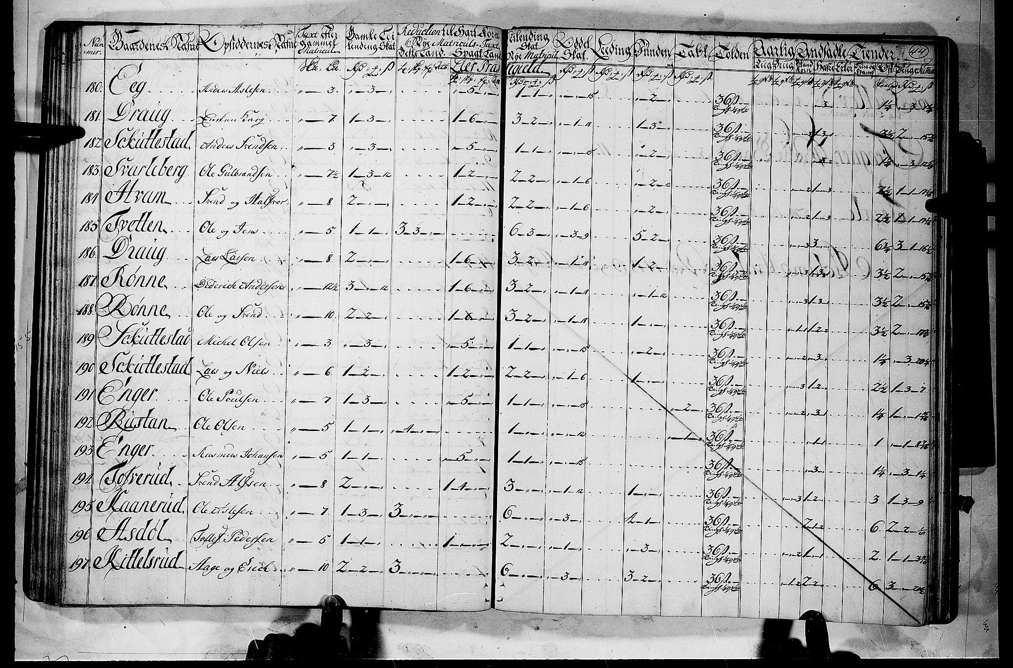 RA, Rentekammeret inntil 1814, Realistisk ordnet avdeling, N/Nb/Nbf/L0112: Buskerud matrikkelprotokoll, 1723, p. 46