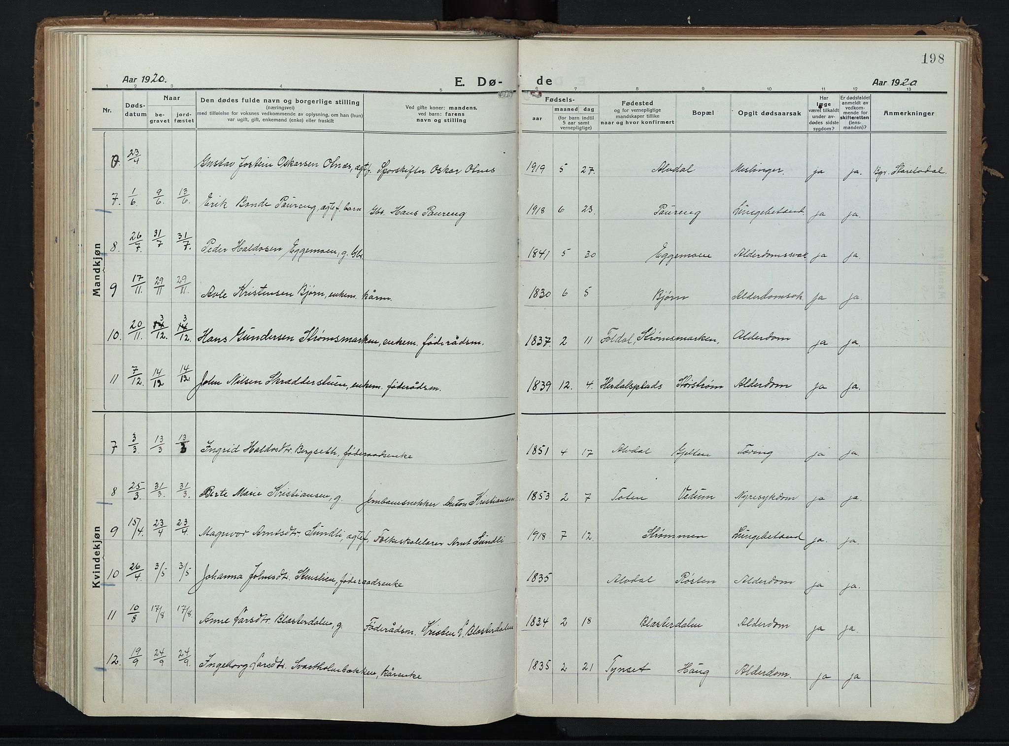 SAH, Alvdal prestekontor, Parish register (official) no. 6, 1920-1937, p. 198