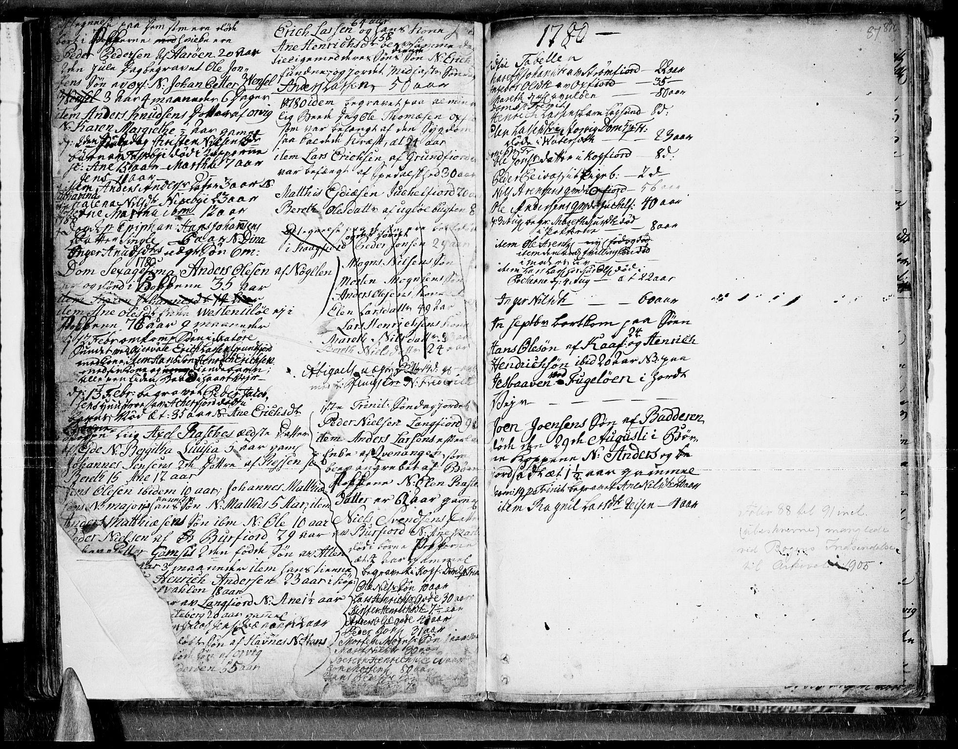 SATØ, Skjervøy sokneprestkontor, H/Ha/Haa/L0001kirke: Parish register (official) no. 1, 1748-1780, p. 87