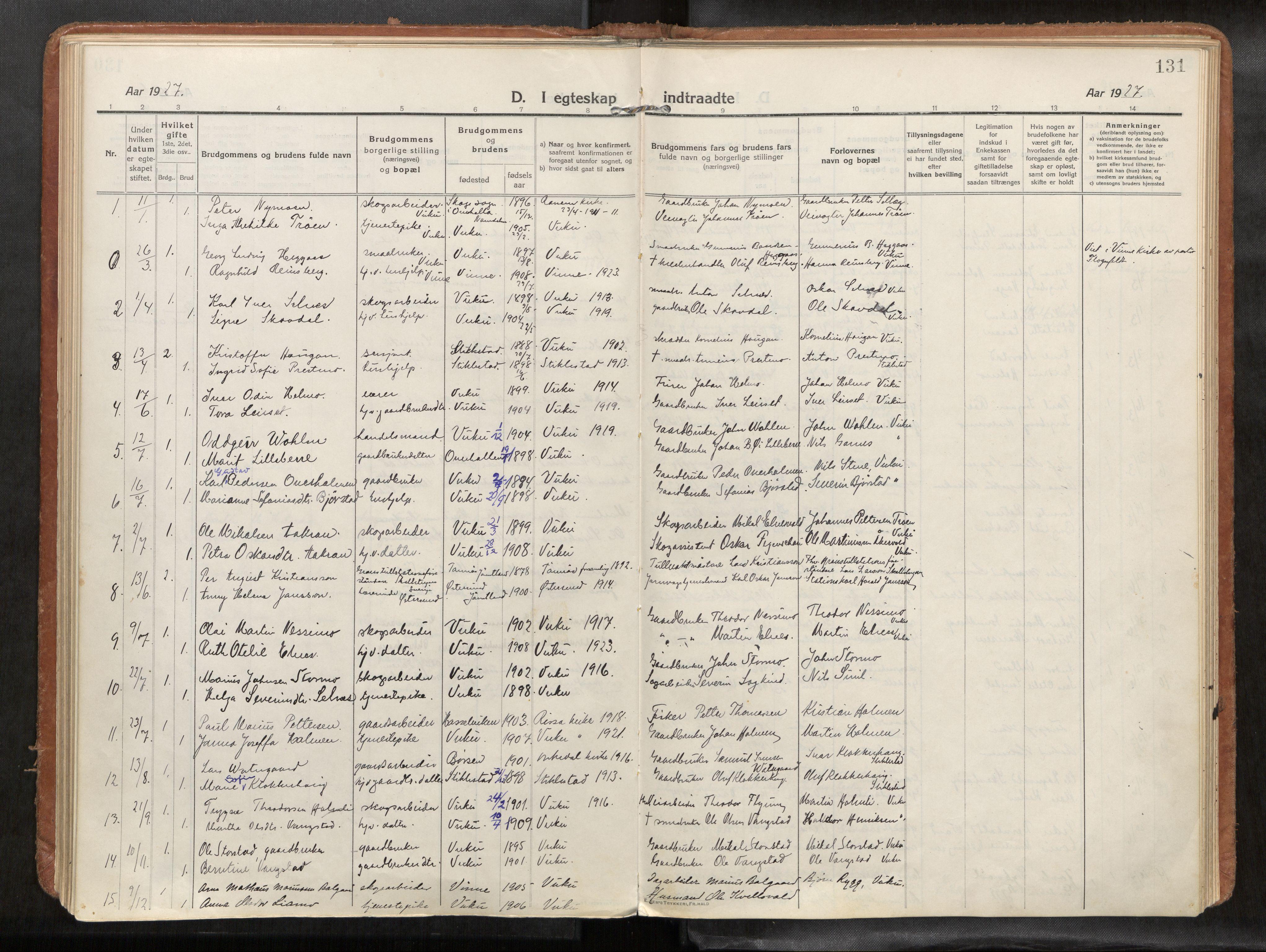 SAT, Verdal sokneprestkontor*, Parish register (official) no. 1, 1916-1928, p. 131