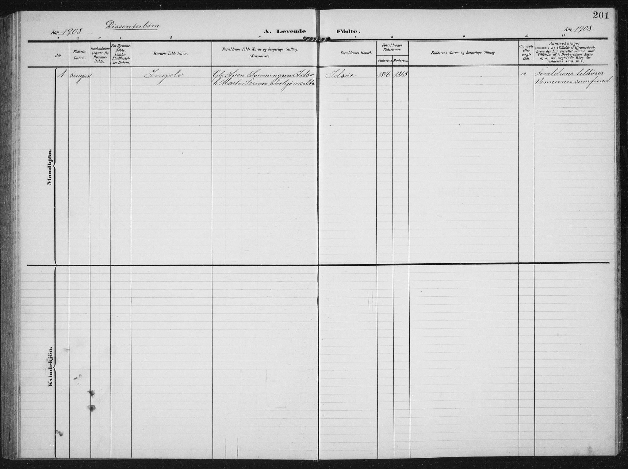 SAST, Strand sokneprestkontor, H/Ha/Hab/L0005: Parish register (copy) no. B 5, 1904-1934, p. 201