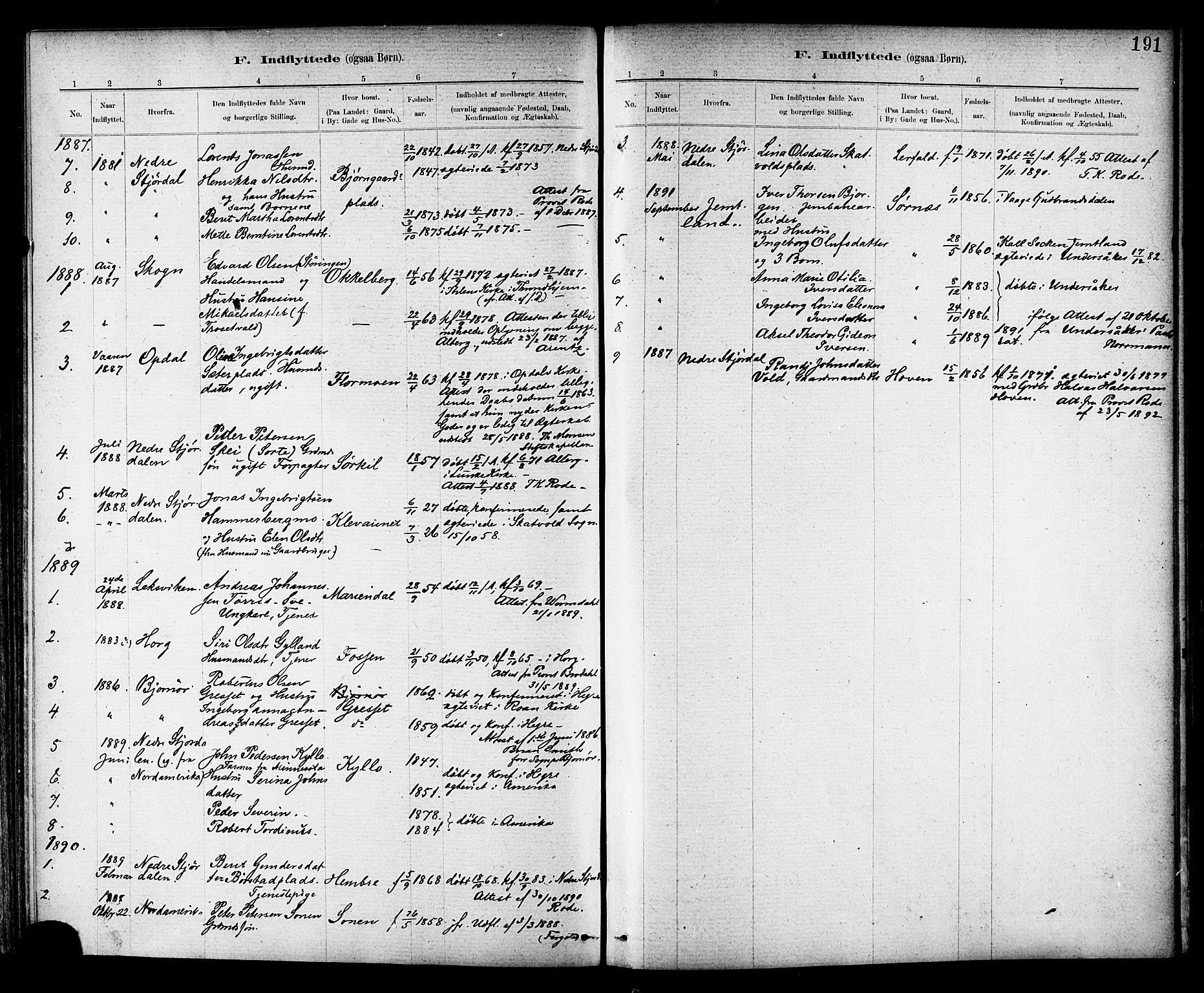 SAT, Ministerialprotokoller, klokkerbøker og fødselsregistre - Nord-Trøndelag, 703/L0030: Parish register (official) no. 703A03, 1880-1892, p. 191