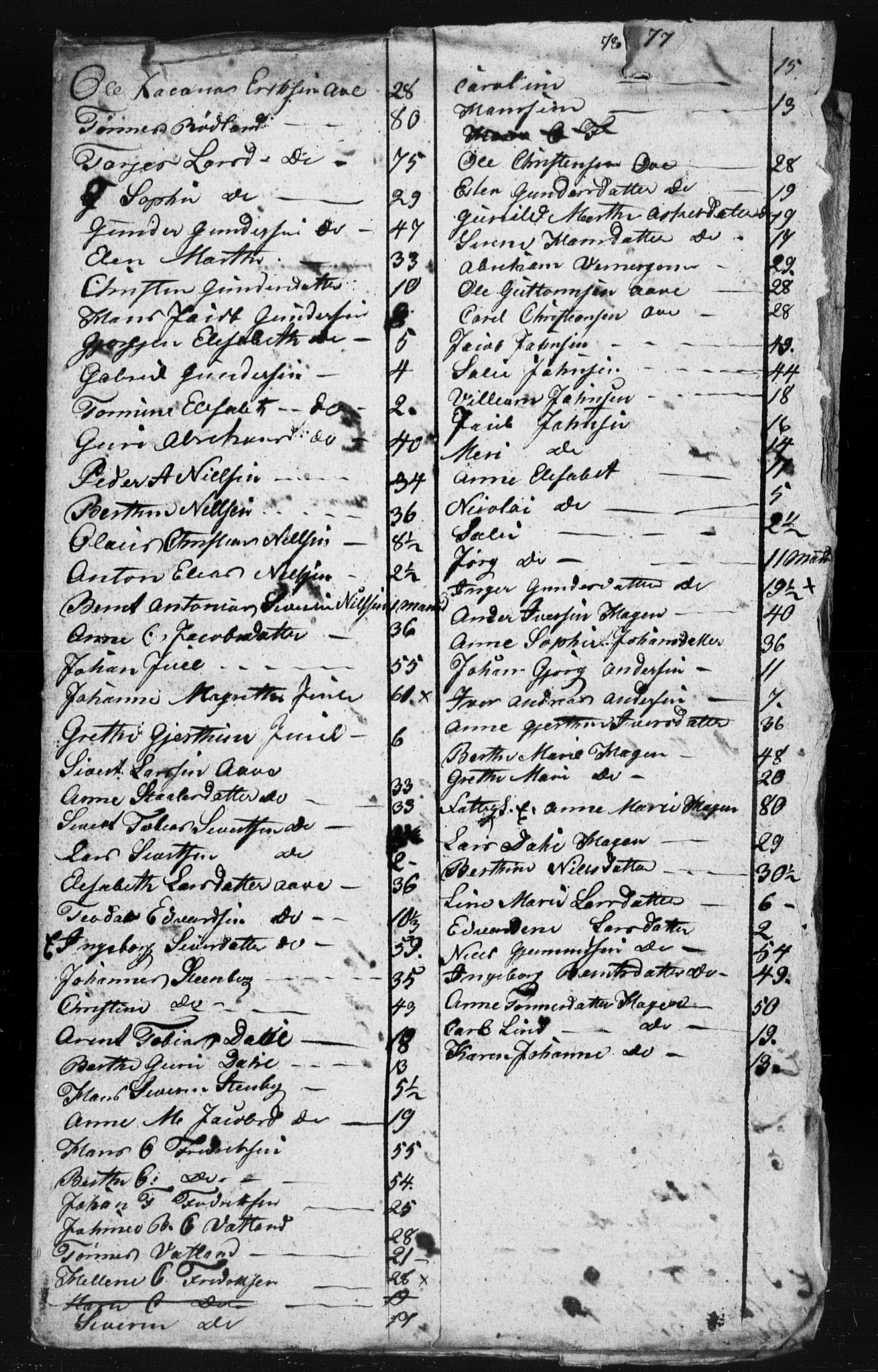 Census 1835 for Sokndal, 1835, p. 2