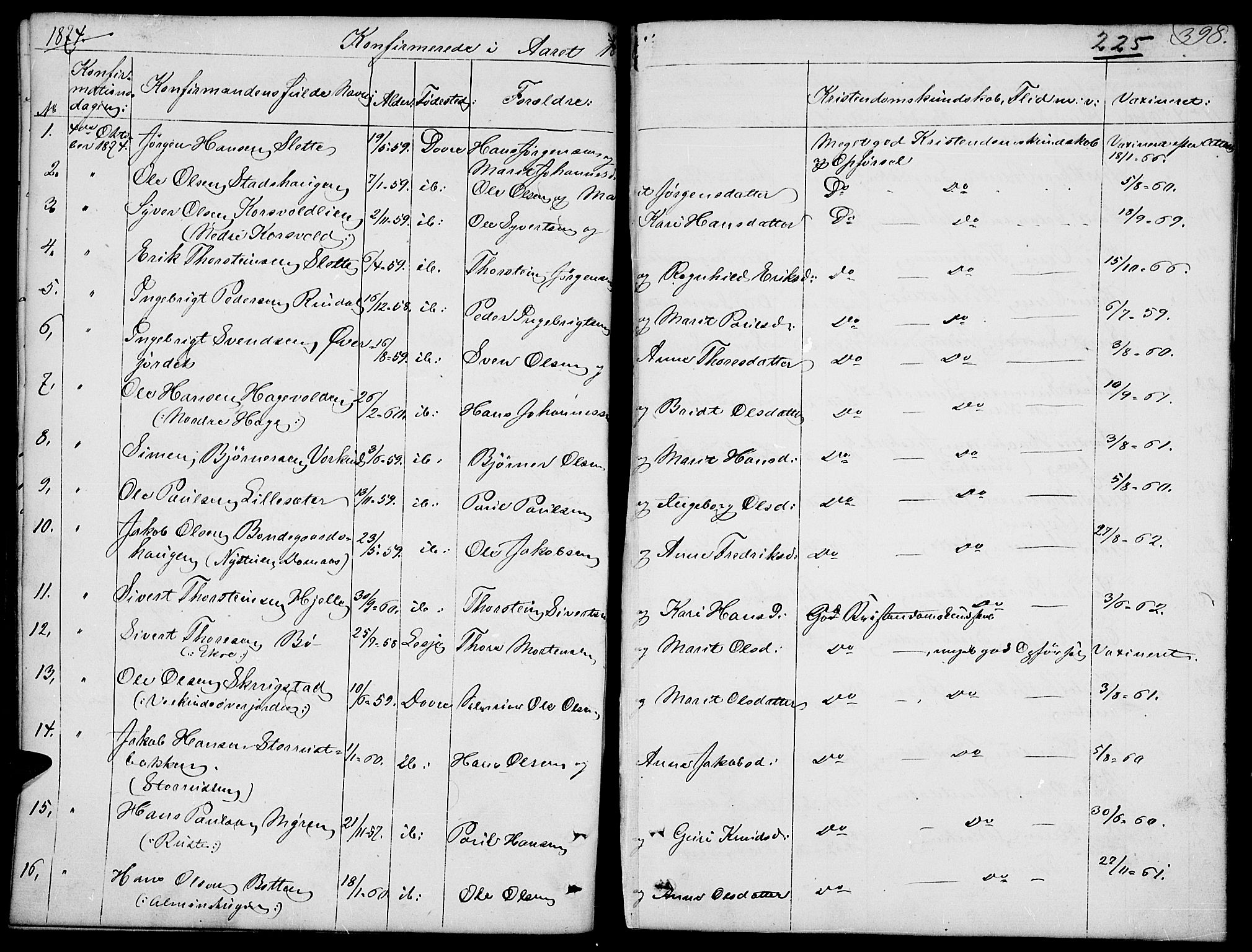 SAH, Dovre prestekontor, Parish register (copy) no. 1, 1862-1880, p. 398