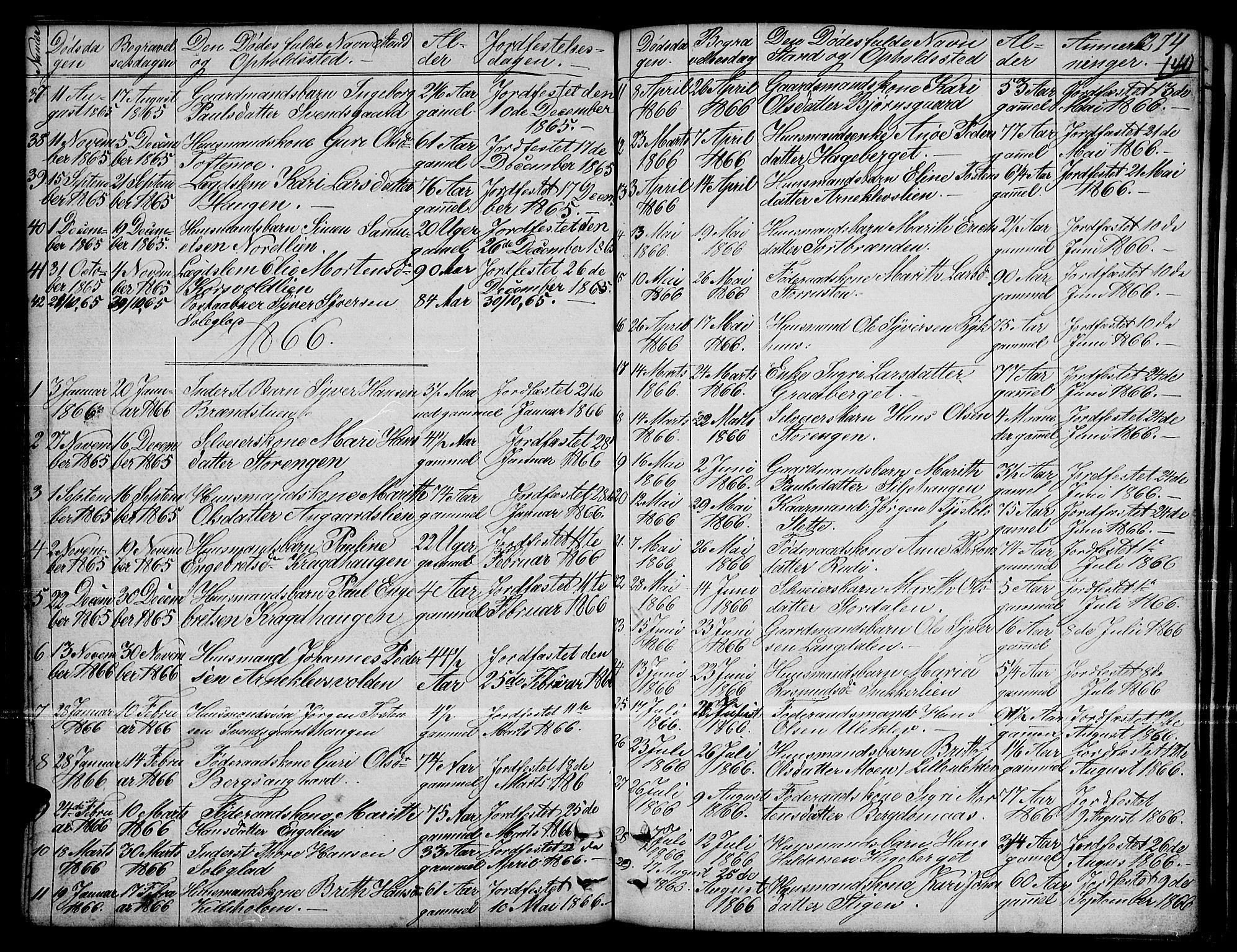 SAH, Dovre prestekontor, Parish register (copy) no. 1, 1862-1880, p. 274