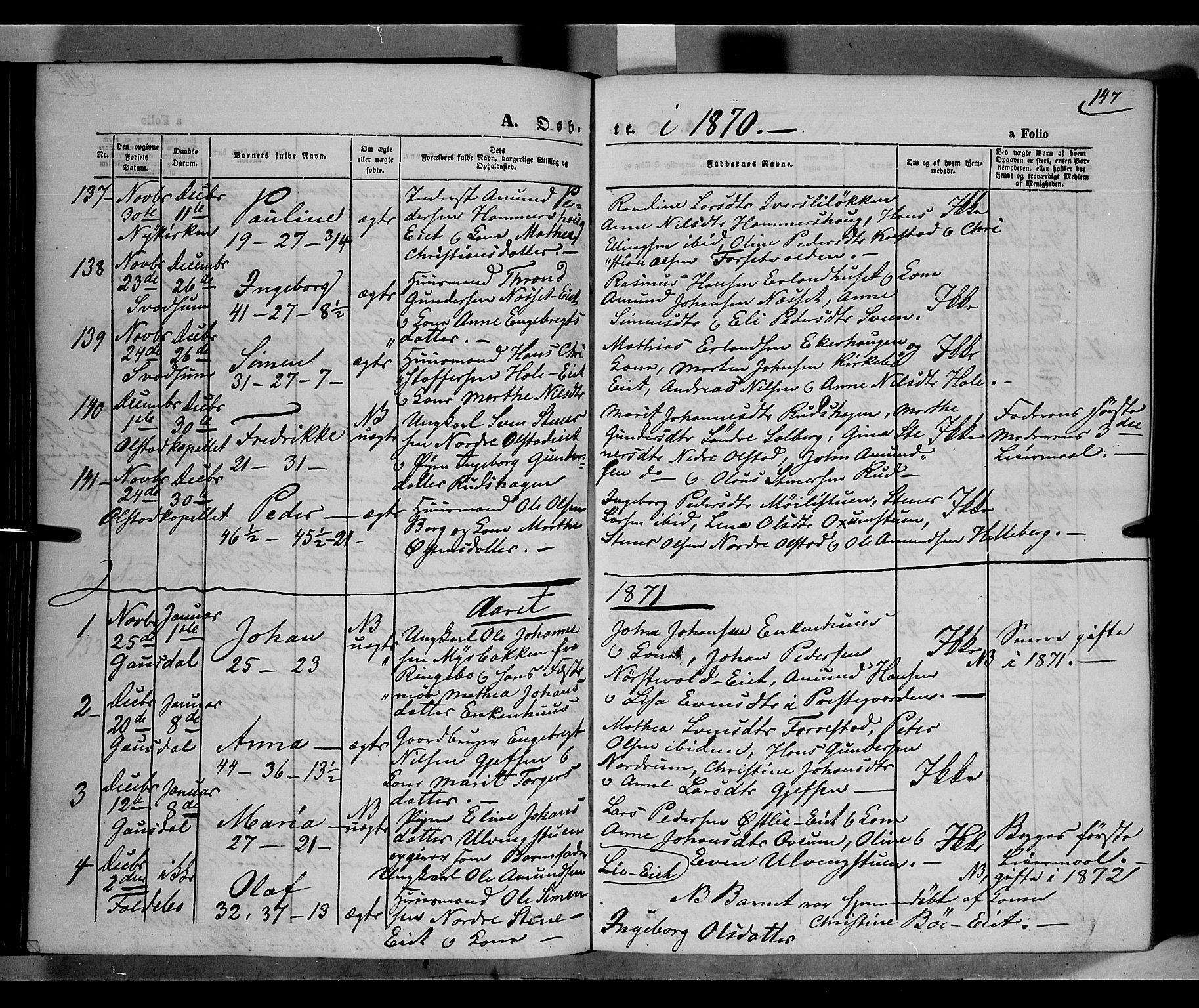 SAH, Gausdal prestekontor, Parish register (official) no. 9, 1862-1873, p. 147
