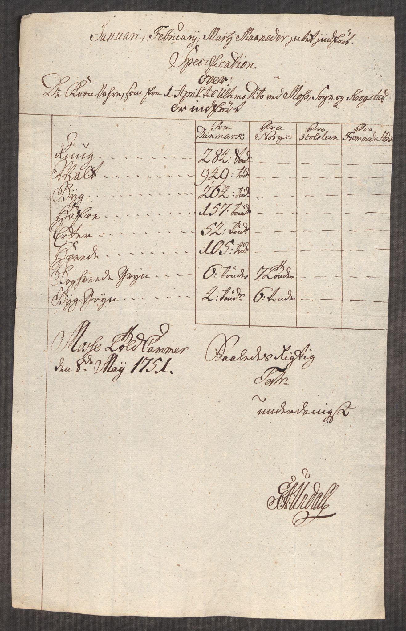 RA, Rentekammeret inntil 1814, Realistisk ordnet avdeling, Oe/L0004: [Ø1]: Priskuranter, 1749-1752, p. 498