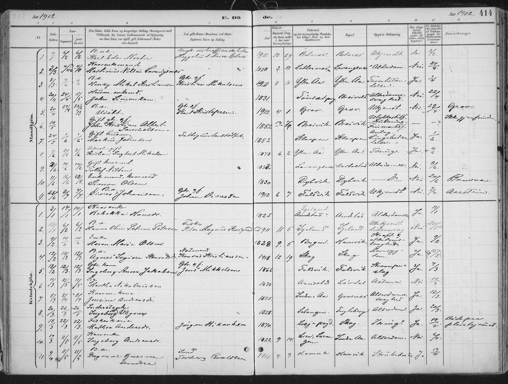 SATØ, Ibestad sokneprestembete, H/Ha/Haa/L0017kirke: Parish register (official) no. 17, 1901-1914, p. 414