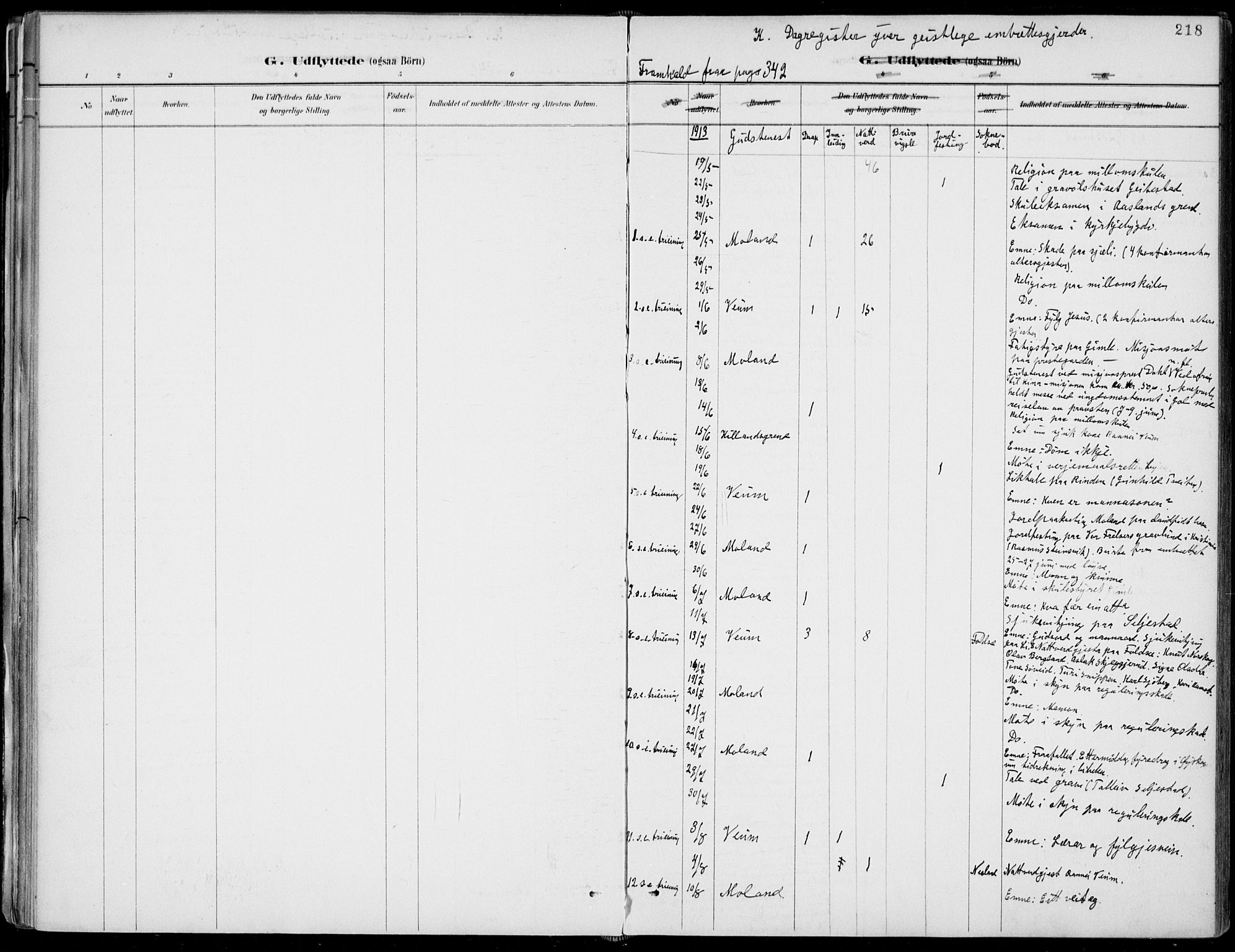 SAKO, Fyresdal kirkebøker, F/Fa/L0007: Parish register (official) no. I 7, 1887-1914, p. 218