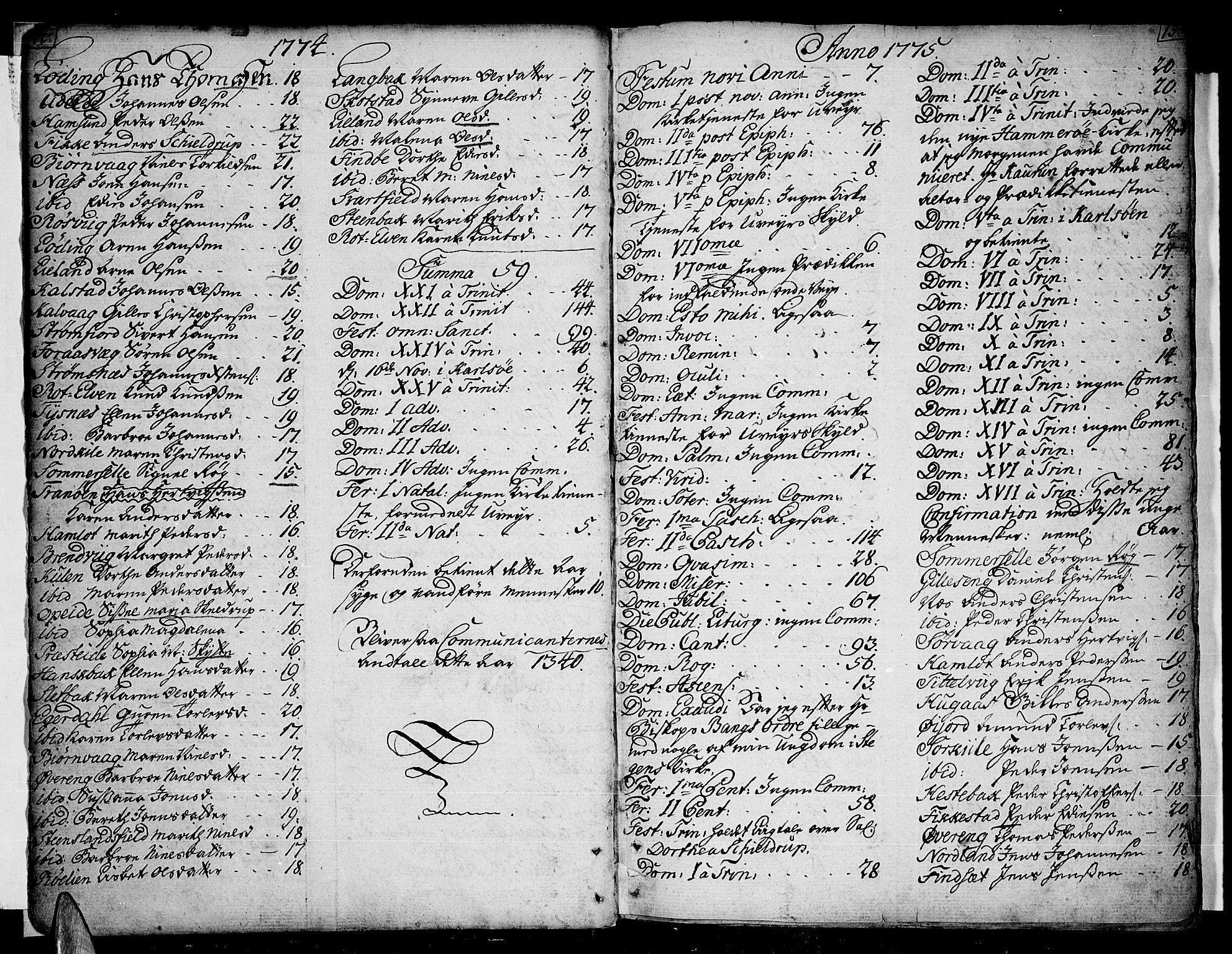 SAT, Ministerialprotokoller, klokkerbøker og fødselsregistre - Nordland, 859/L0841: Parish register (official) no. 859A01, 1766-1821, p. 14-15