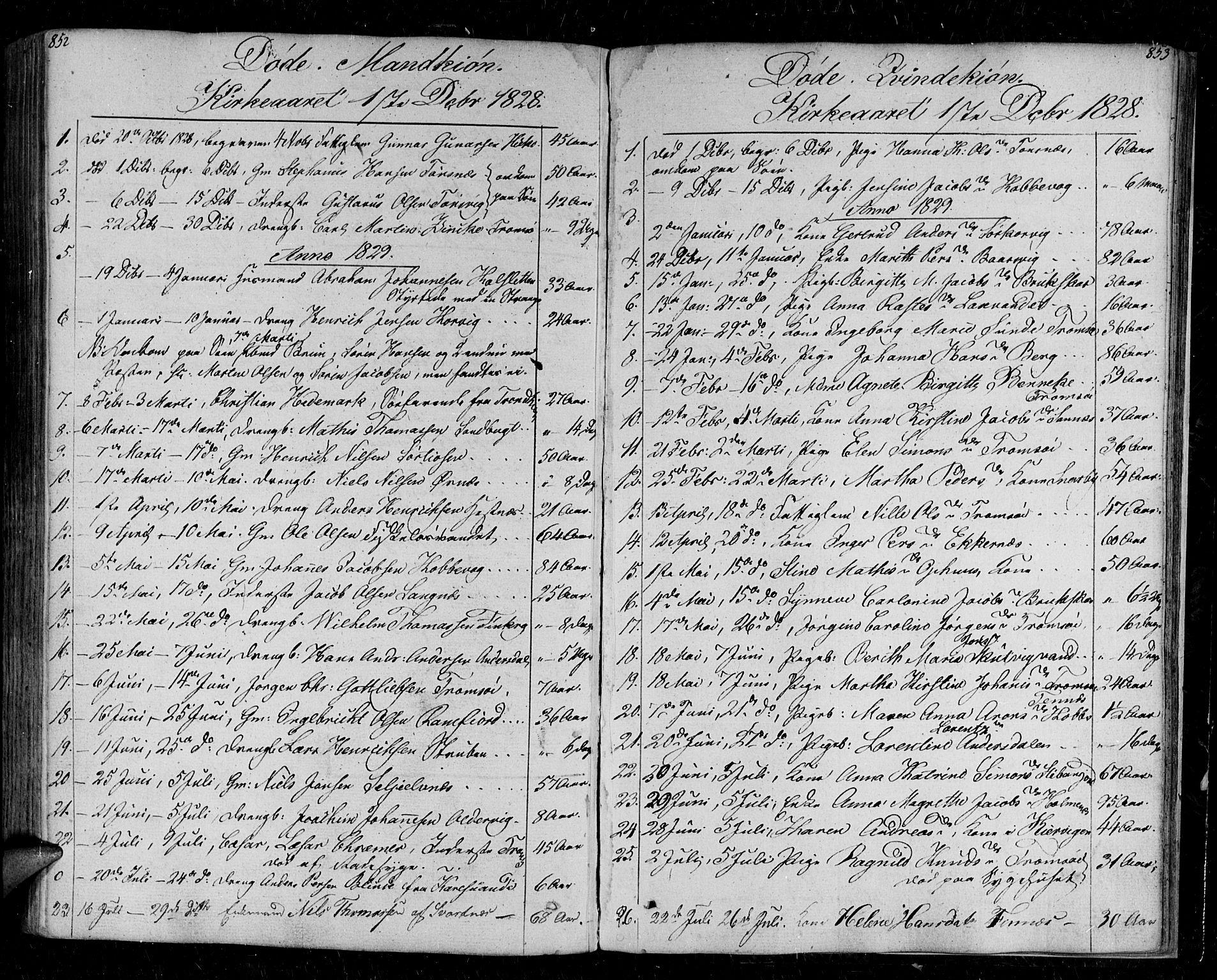 SATØ, Tromsø sokneprestkontor/stiftsprosti/domprosti, G/Ga/L0008kirke: Parish register (official) no. 8, 1829-1837, p. 852-853