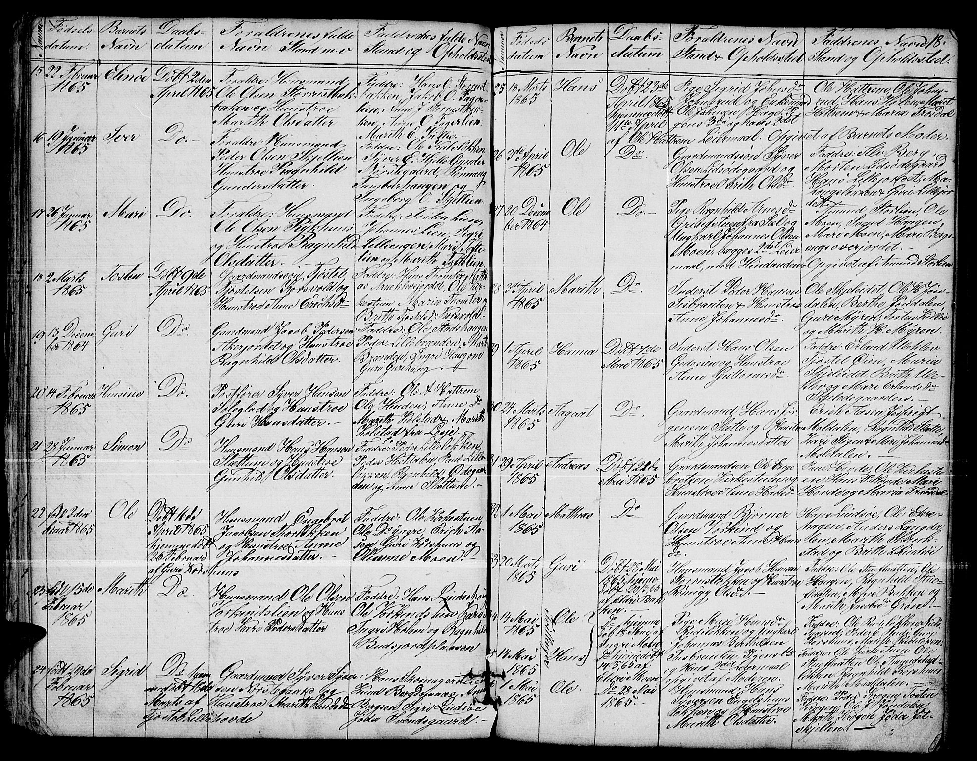 SAH, Dovre prestekontor, Parish register (copy) no. 1, 1862-1880, p. 18