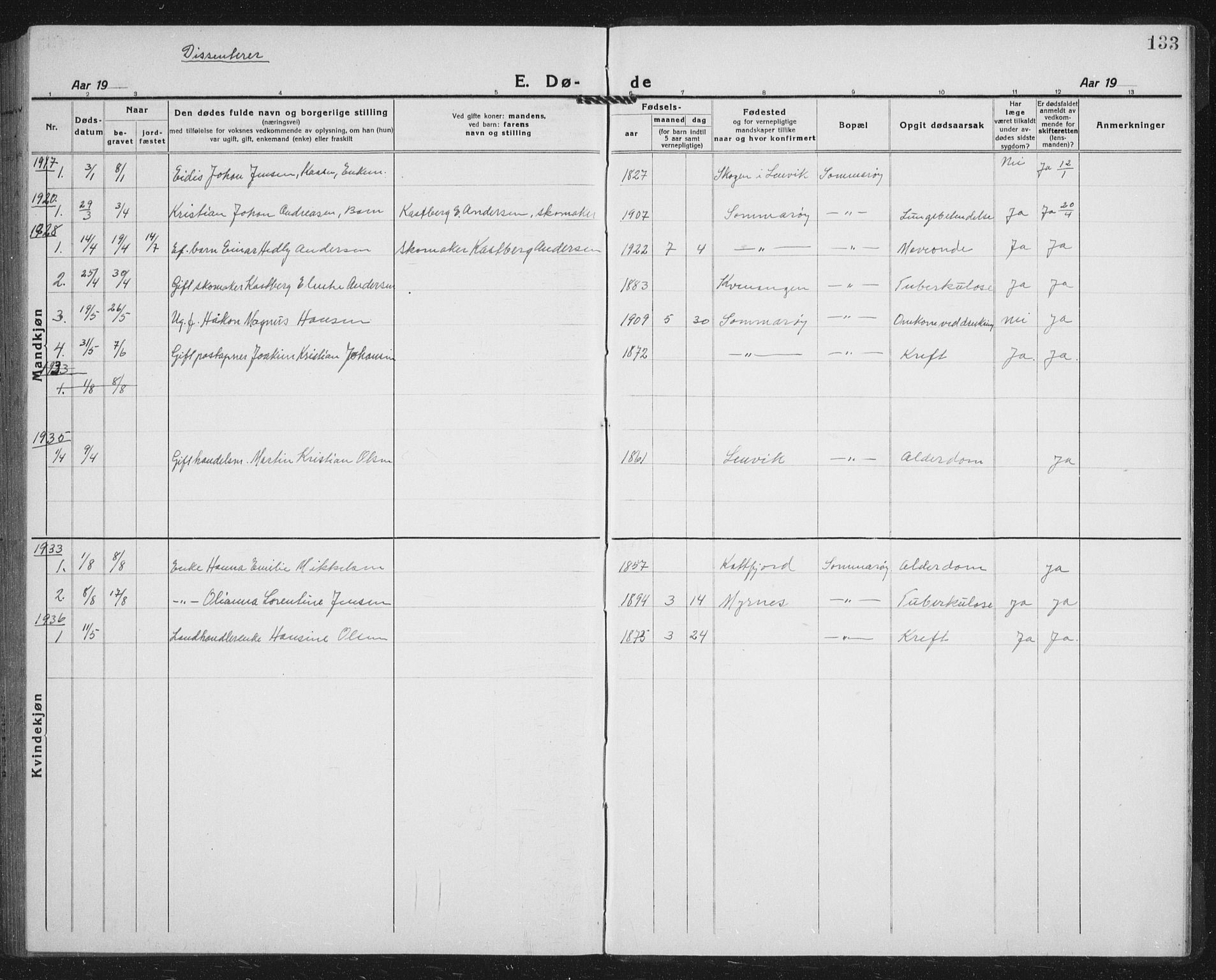 SATØ, Lenvik sokneprestembete, H/Ha/Hab/L0023klokker: Parish register (copy) no. 23, 1918-1936, p. 133