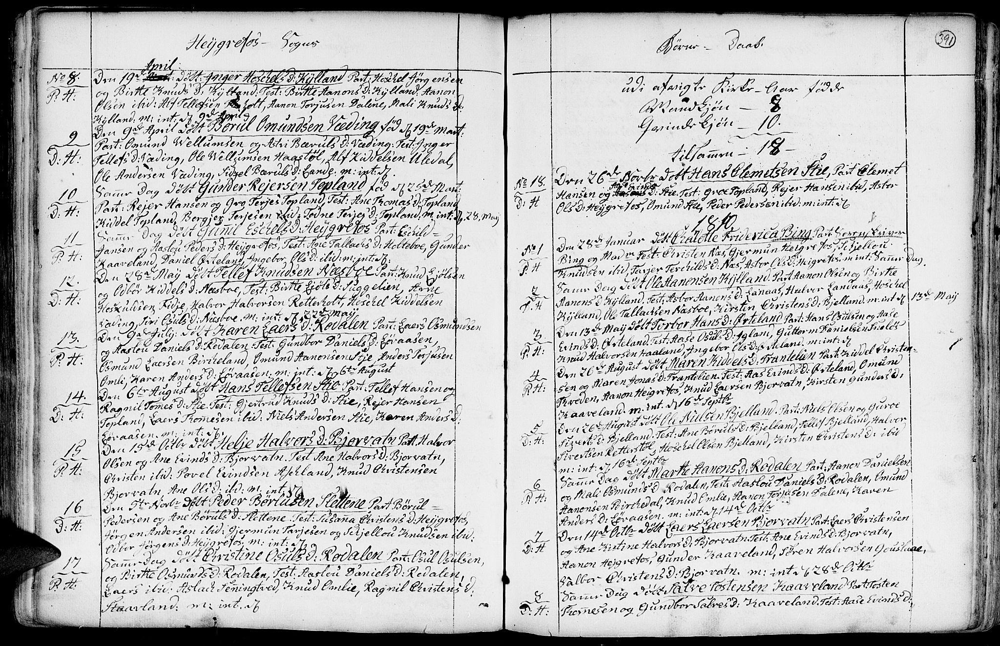 SAK, Hommedal sokneprestkontor, F/Fa/Fab/L0002: Parish register (official) no. A 2 /3, 1740-1821, p. 391