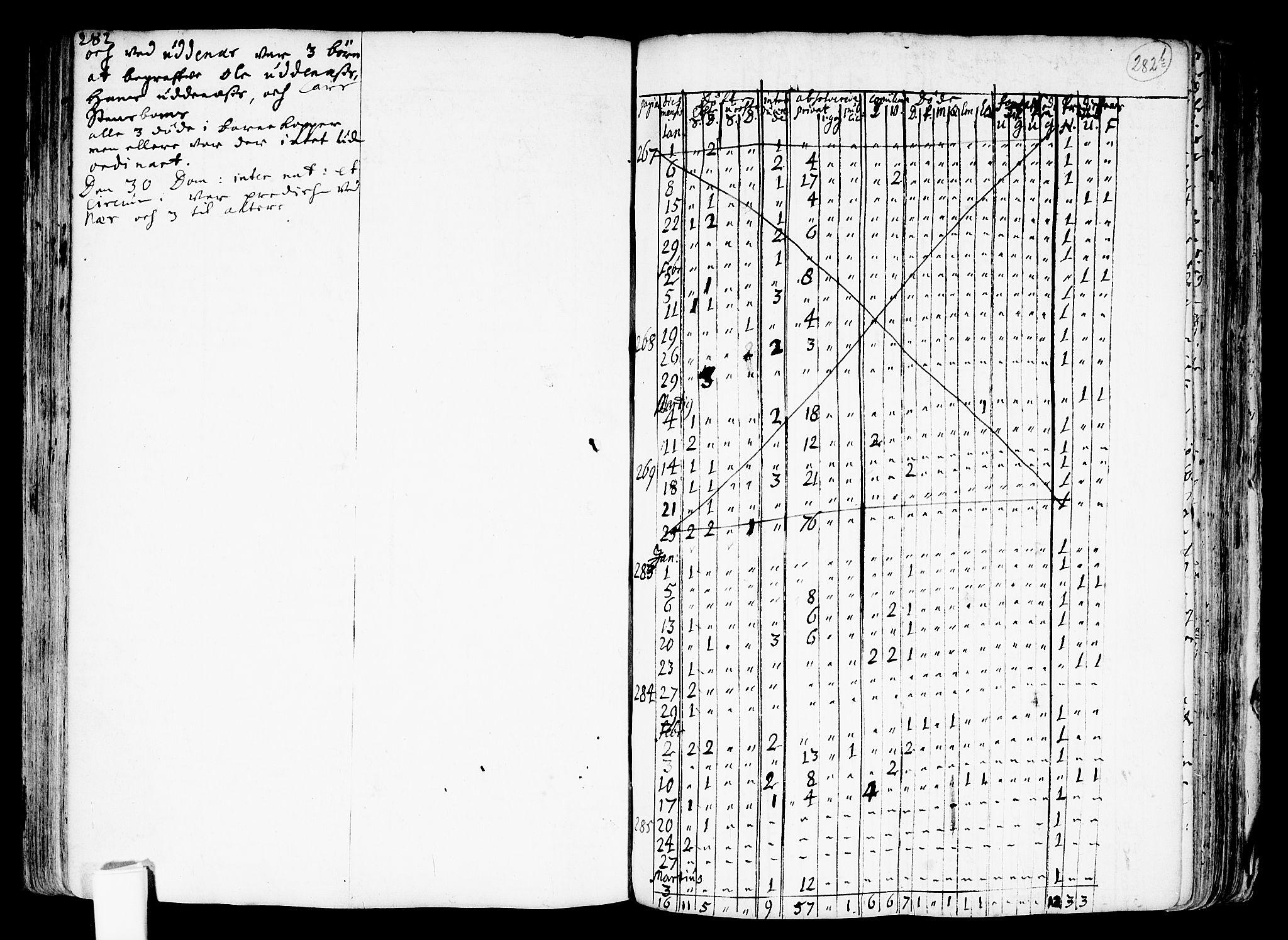 SAO, Nes prestekontor Kirkebøker, F/Fa/L0001: Parish register (official) no. I 1, 1689-1716, p. 282a-282b