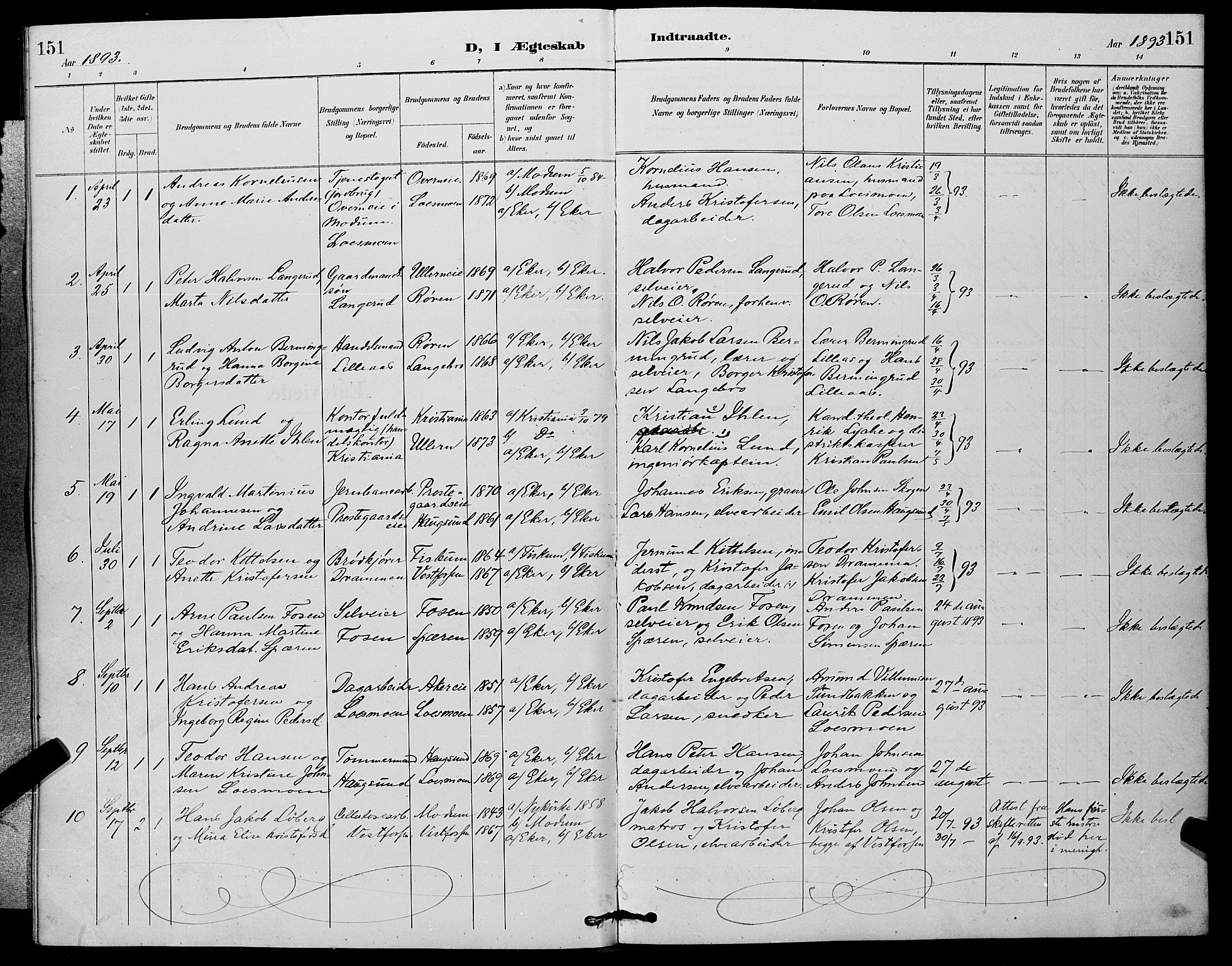 SAKO, Eiker kirkebøker, G/Ga/L0007: Parish register (copy) no. I 7, 1893-1902, p. 151