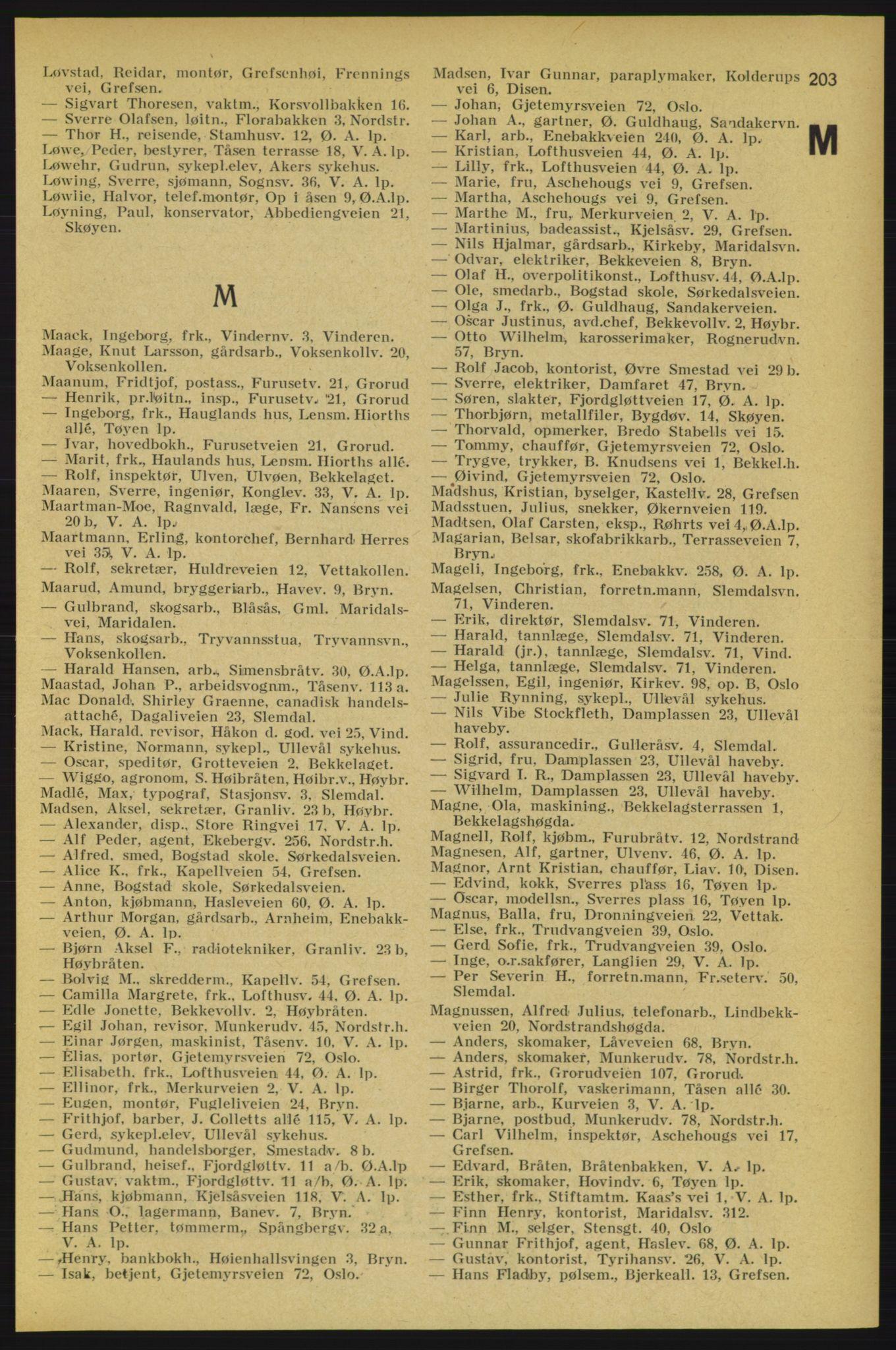 RA, Aker adressebok/adressekalender (publikasjon)*, 1934-1935, p. 203