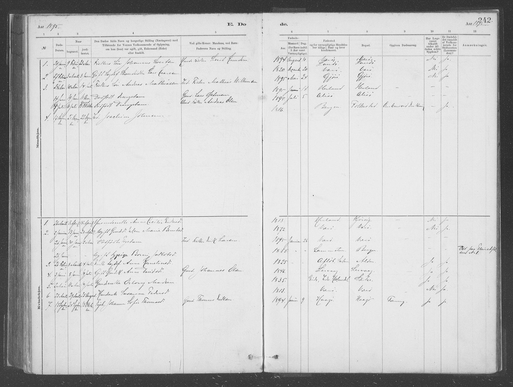SAB, Askvoll Sokneprestembete, Parish register (official) no. C  1, 1879-1922, p. 242