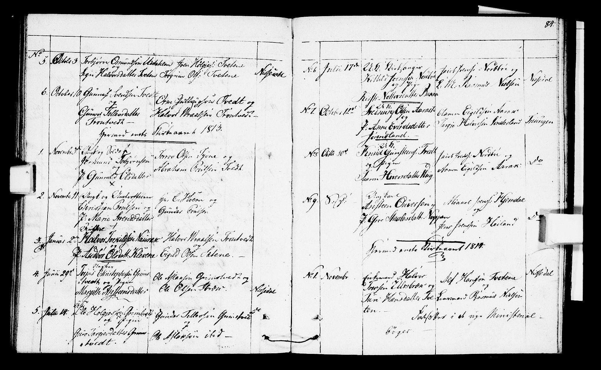 SAKO, Nissedal kirkebøker, F/Fa/L0001: Parish register (official) no. I 1, 1811-1814, p. 84
