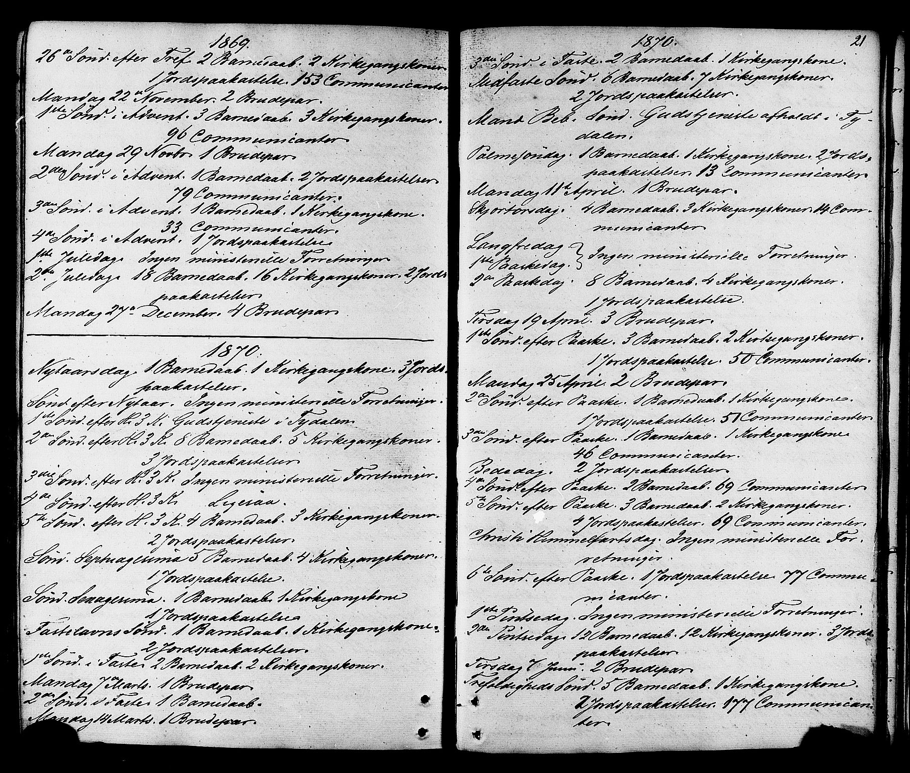 SAT, Ministerialprotokoller, klokkerbøker og fødselsregistre - Sør-Trøndelag, 695/L1147: Parish register (official) no. 695A07, 1860-1877, p. 21