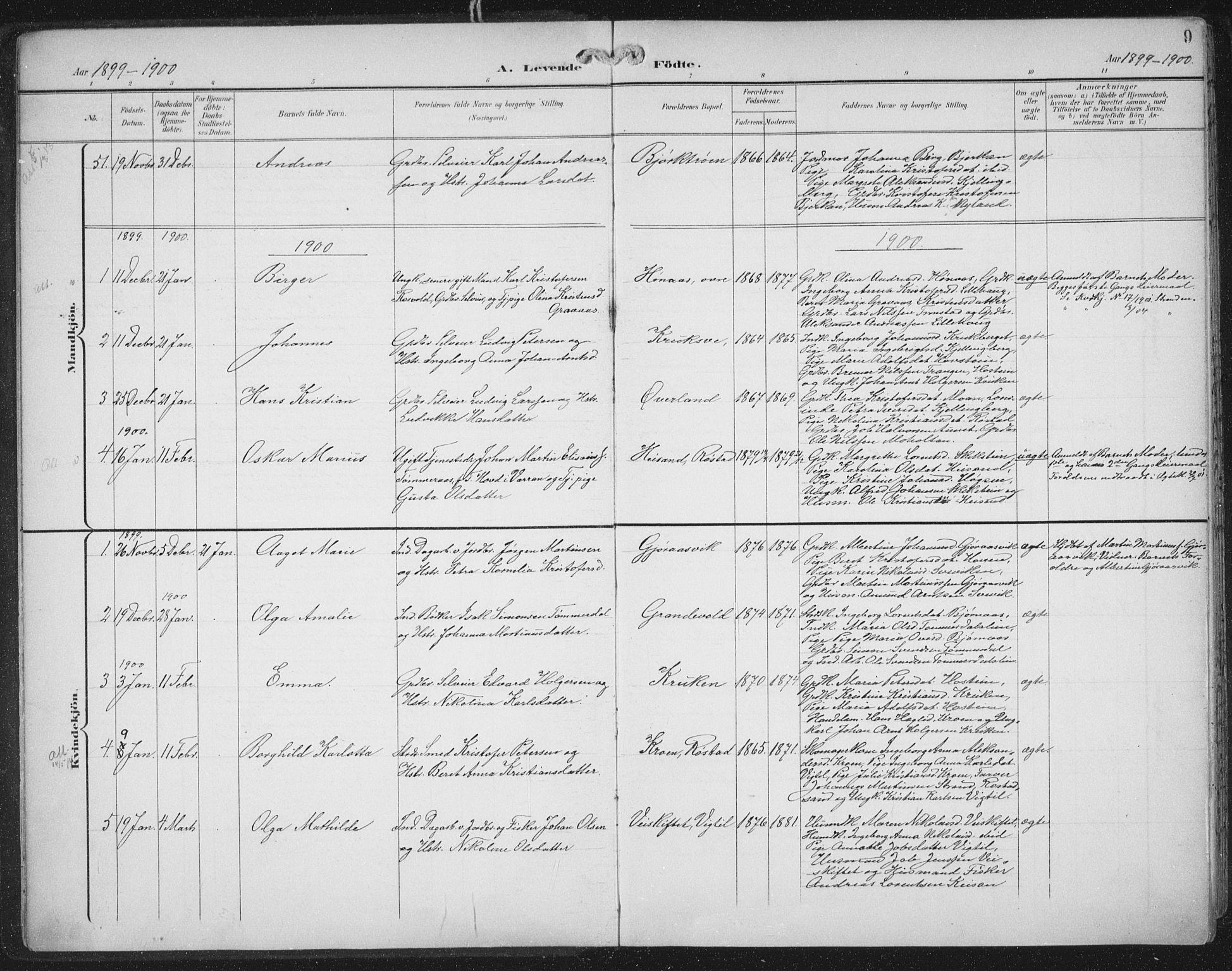 SAT, Ministerialprotokoller, klokkerbøker og fødselsregistre - Nord-Trøndelag, 701/L0011: Parish register (official) no. 701A11, 1899-1915, p. 9