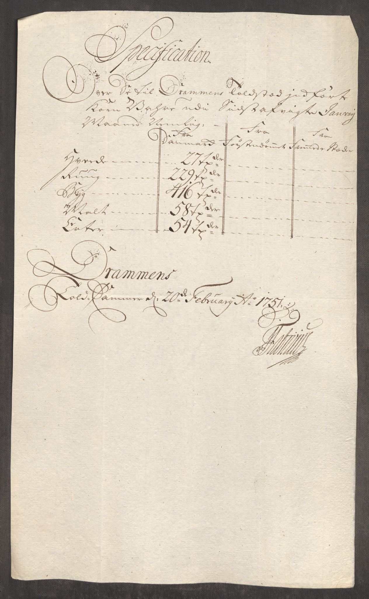 RA, Rentekammeret inntil 1814, Realistisk ordnet avdeling, Oe/L0004: [Ø1]: Priskuranter, 1749-1752, p. 534