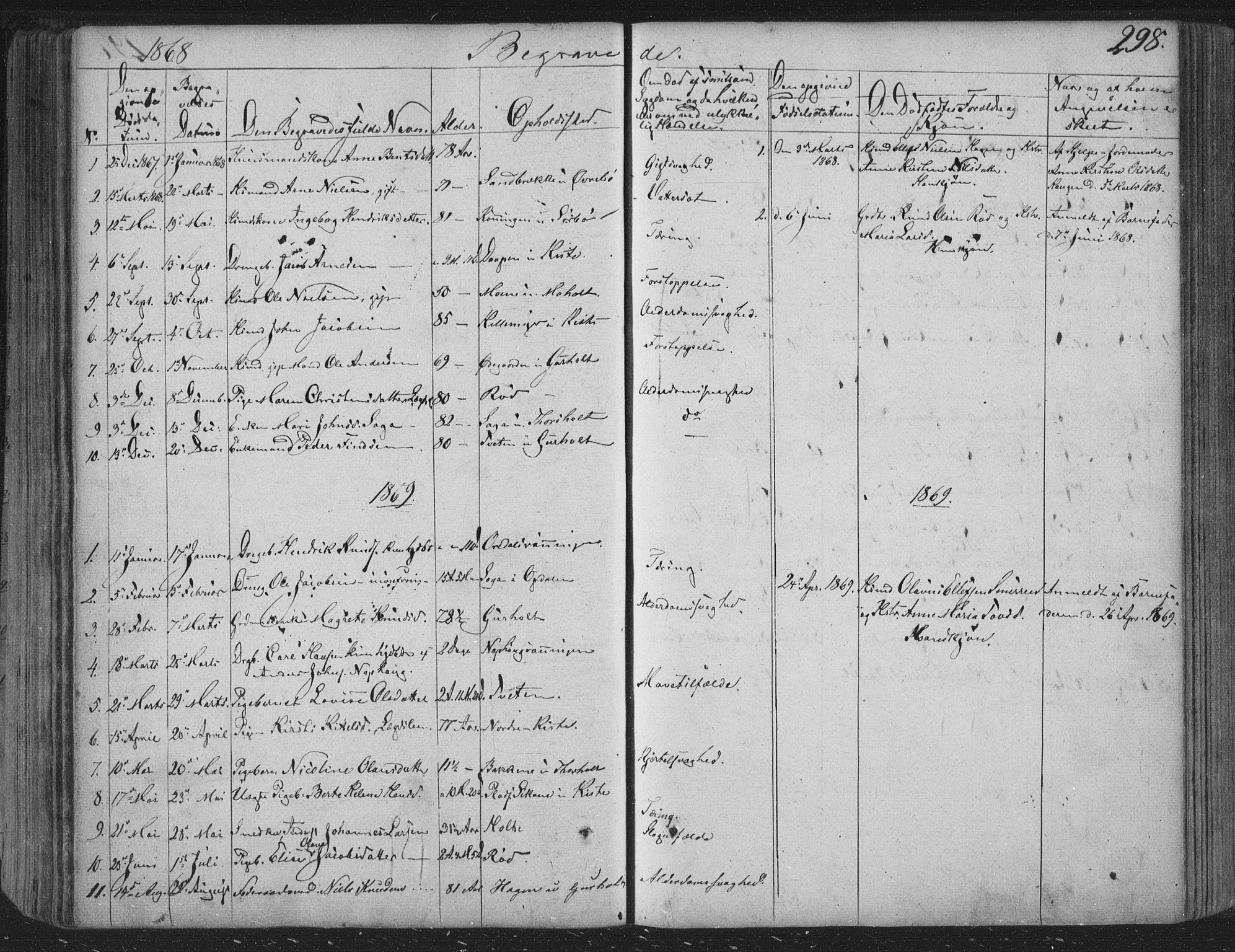 SAKO, Siljan kirkebøker, F/Fa/L0001: Parish register (official) no. 1, 1831-1870, p. 298