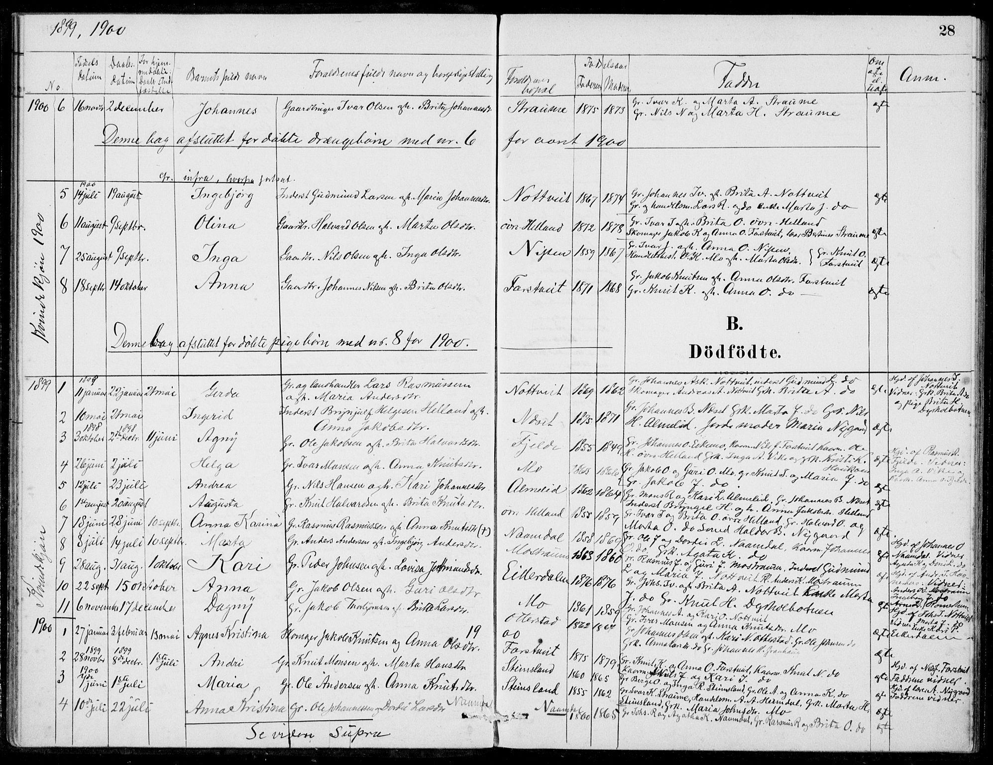 SAB, Hosanger sokneprestembete, H/Haa: Parish register (official) no. C  1, 1880-1900, p. 28
