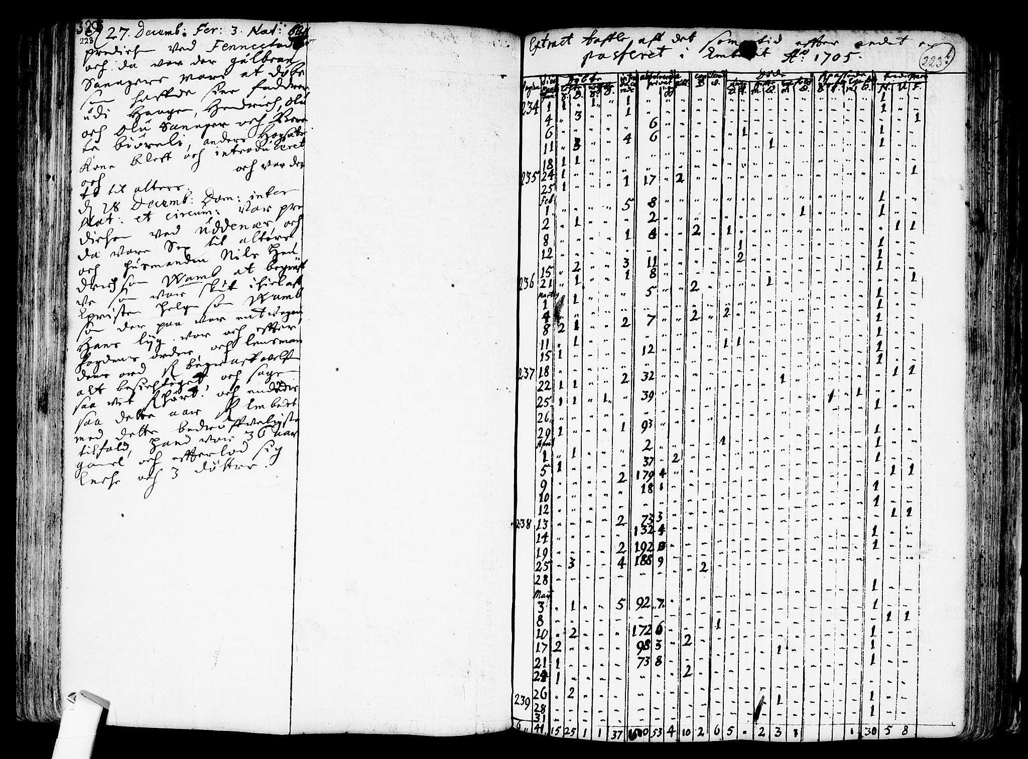 SAO, Nes prestekontor Kirkebøker, F/Fa/L0001: Parish register (official) no. I 1, 1689-1716, p. 223a-223b