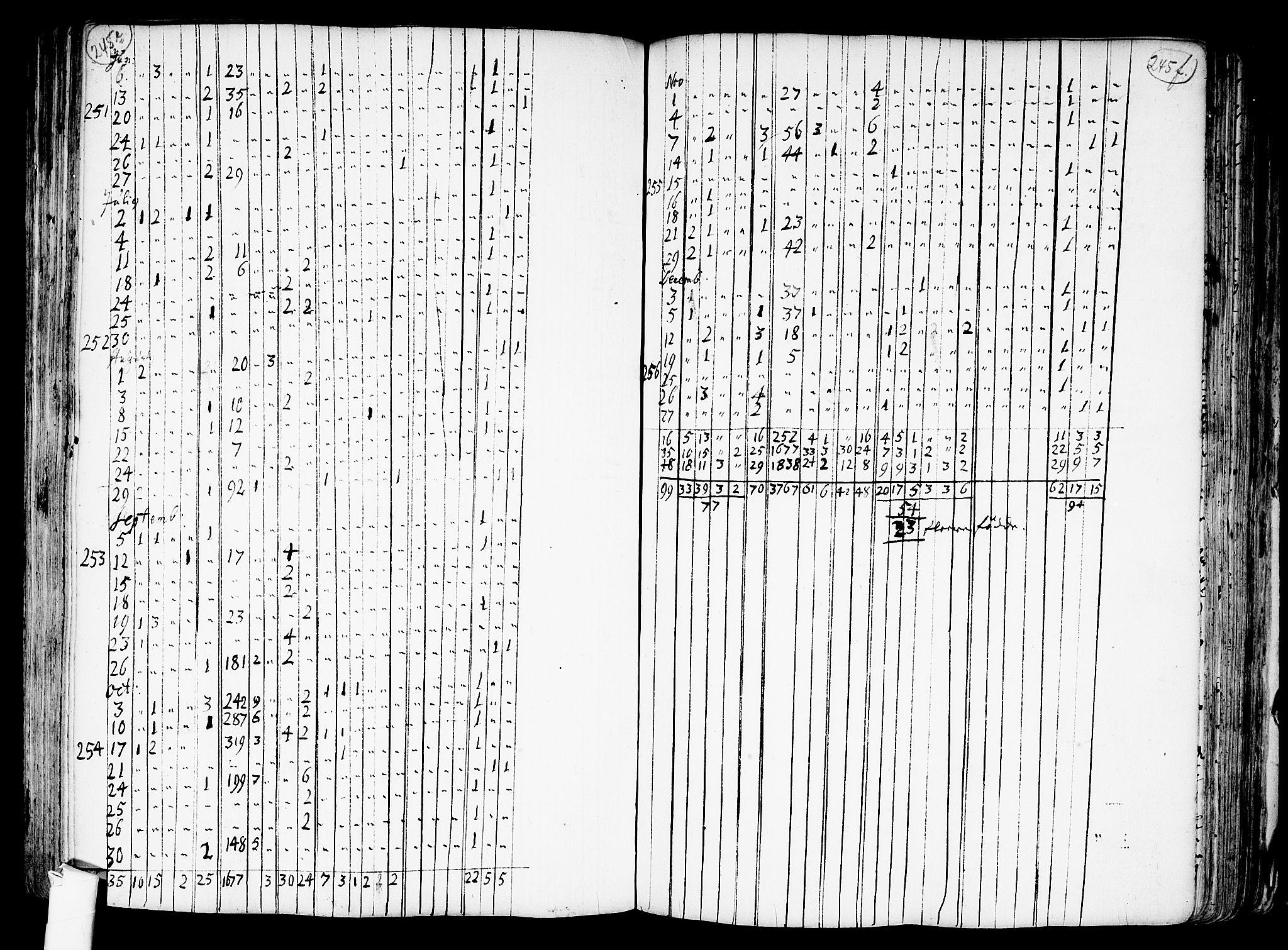 SAO, Nes prestekontor Kirkebøker, F/Fa/L0001: Parish register (official) no. I 1, 1689-1716, p. 245e-245f