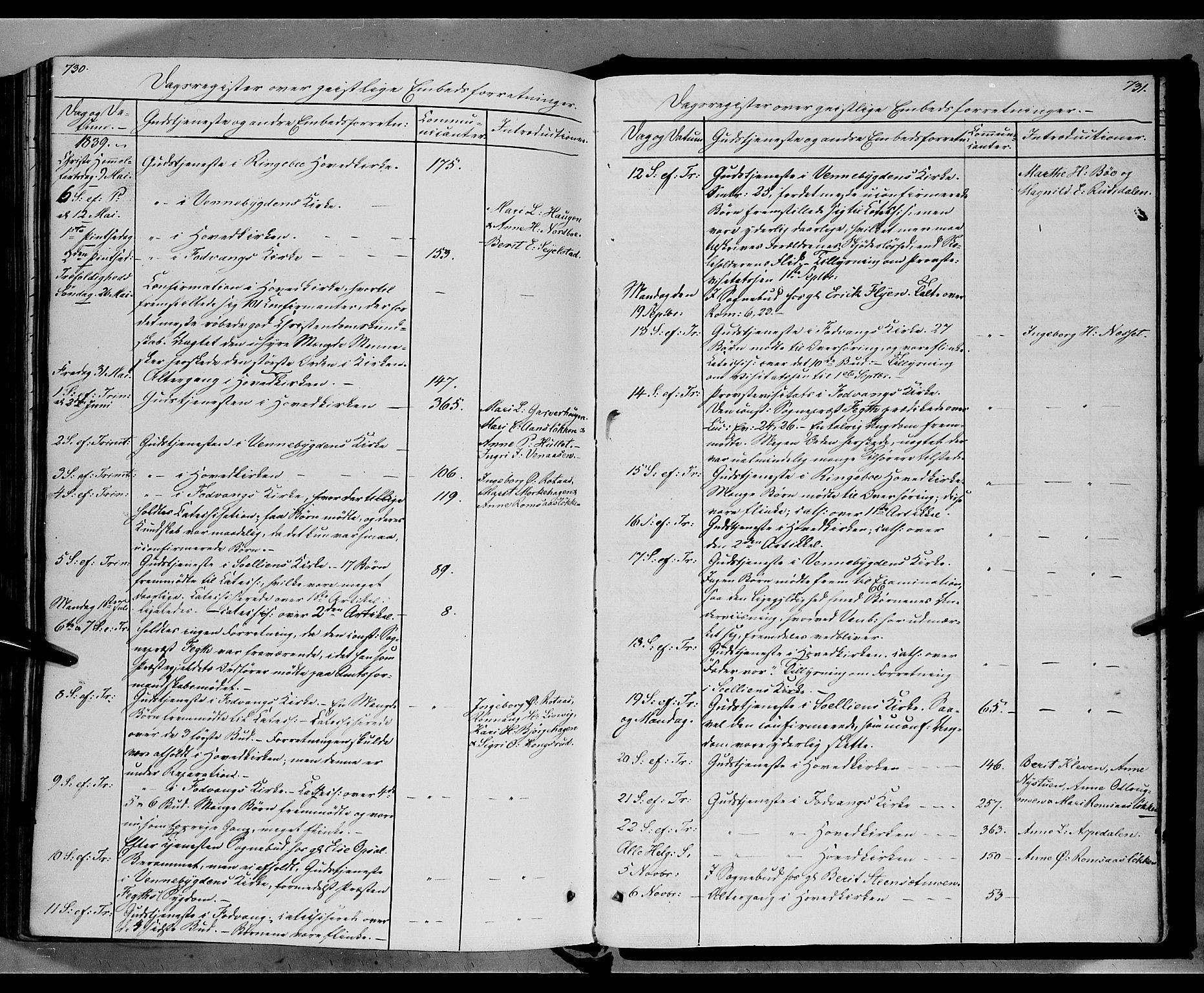 SAH, Ringebu prestekontor, Parish register (official) no. 5, 1839-1848, p. 730-731