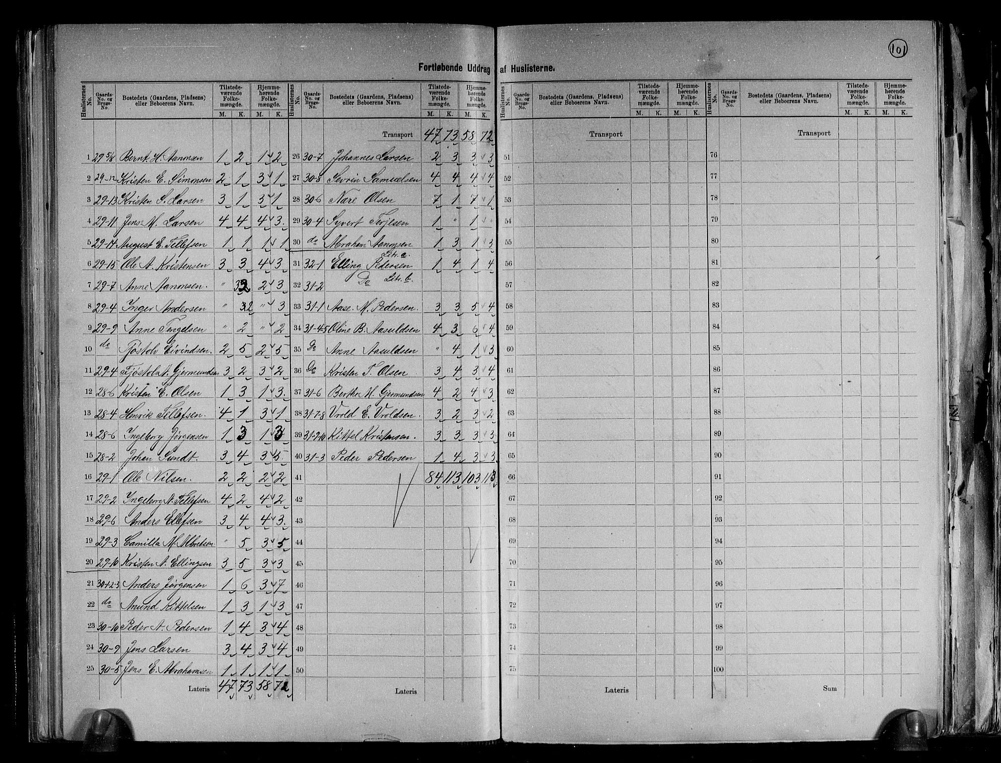 RA, 1891 census for 0915 Dypvåg, 1891, p. 22