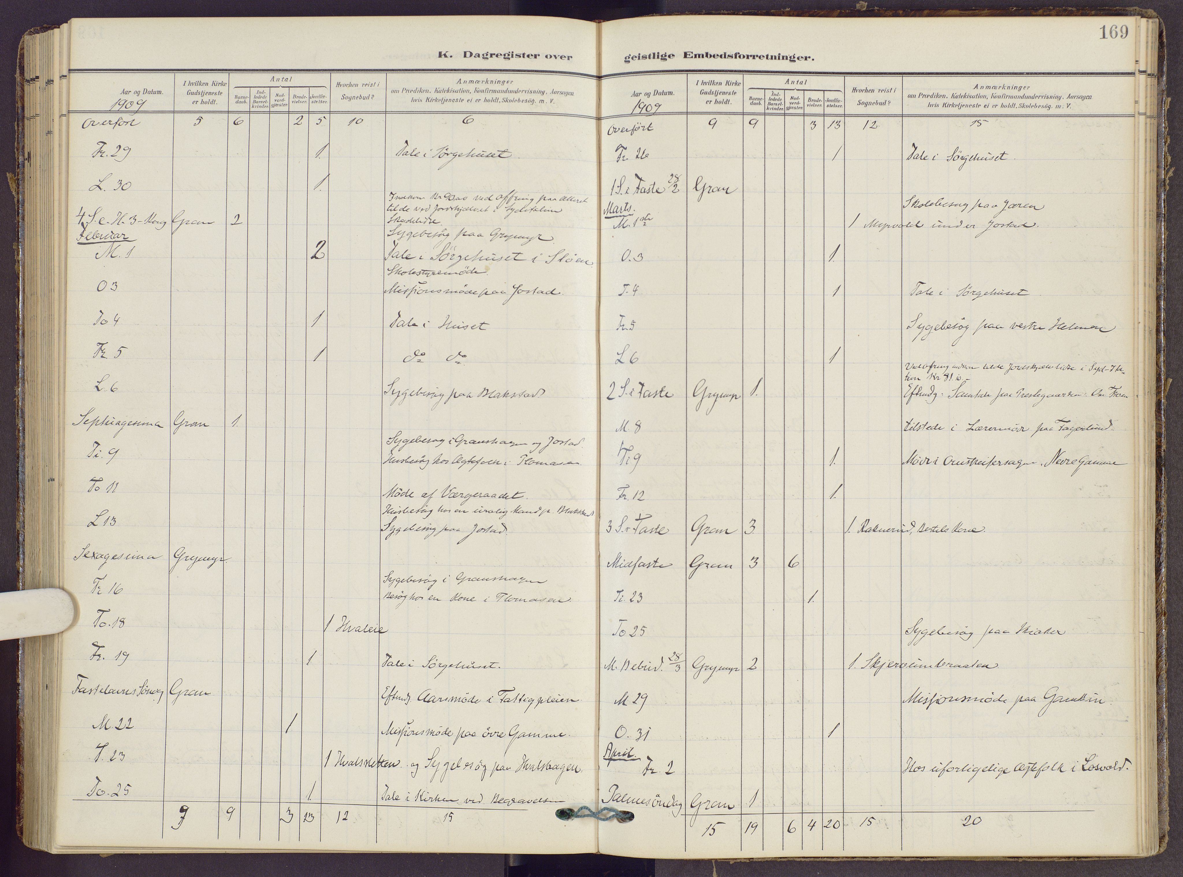 SAH, Gran prestekontor, Parish register (official) no. 22, 1908-1918, p. 169