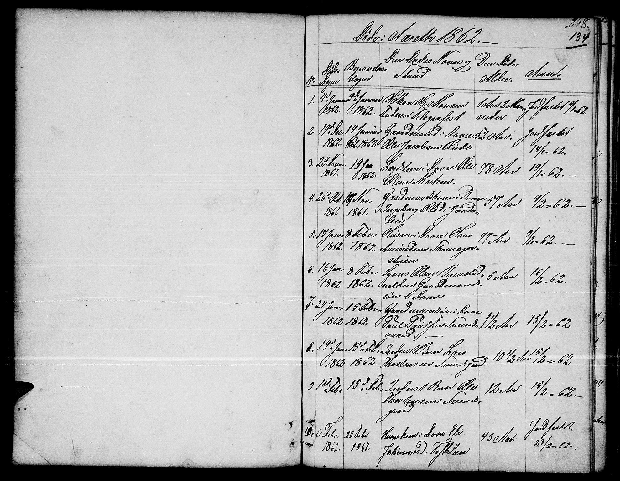 SAH, Dovre prestekontor, Parish register (copy) no. 1, 1862-1880, p. 268