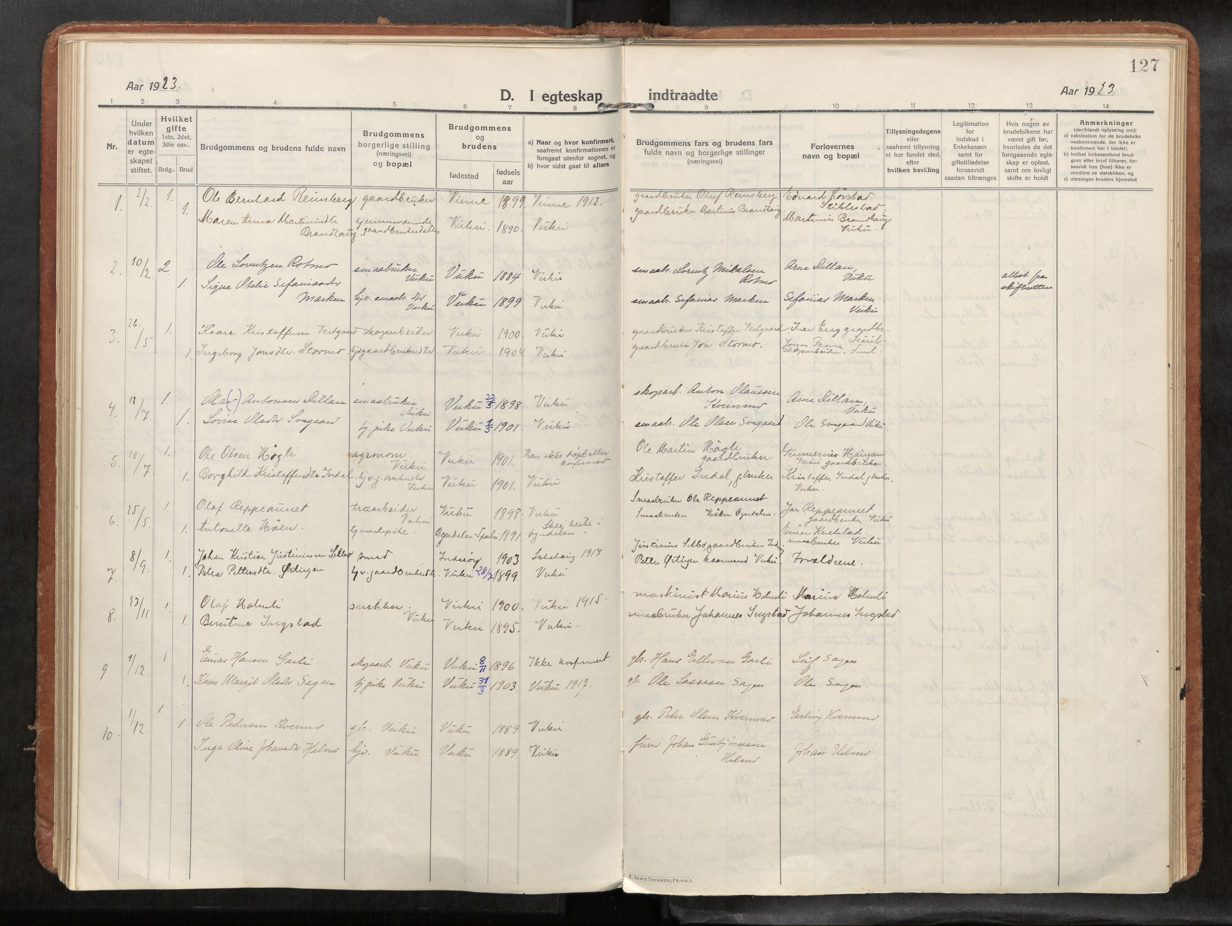 SAT, Verdal sokneprestkontor*, Parish register (official) no. 1, 1916-1928, p. 127